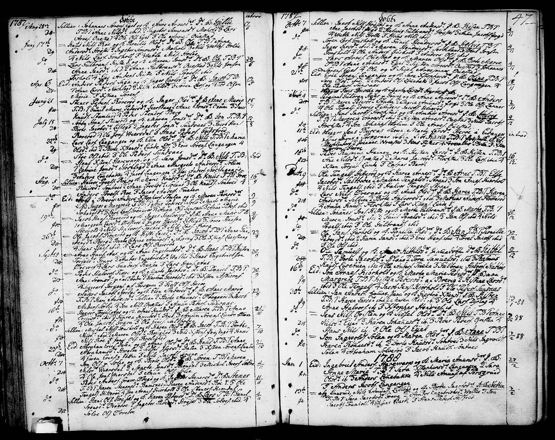 SAKO, Eidanger kirkebøker, F/Fa/L0006: Ministerialbok nr. 6, 1764-1814, s. 47