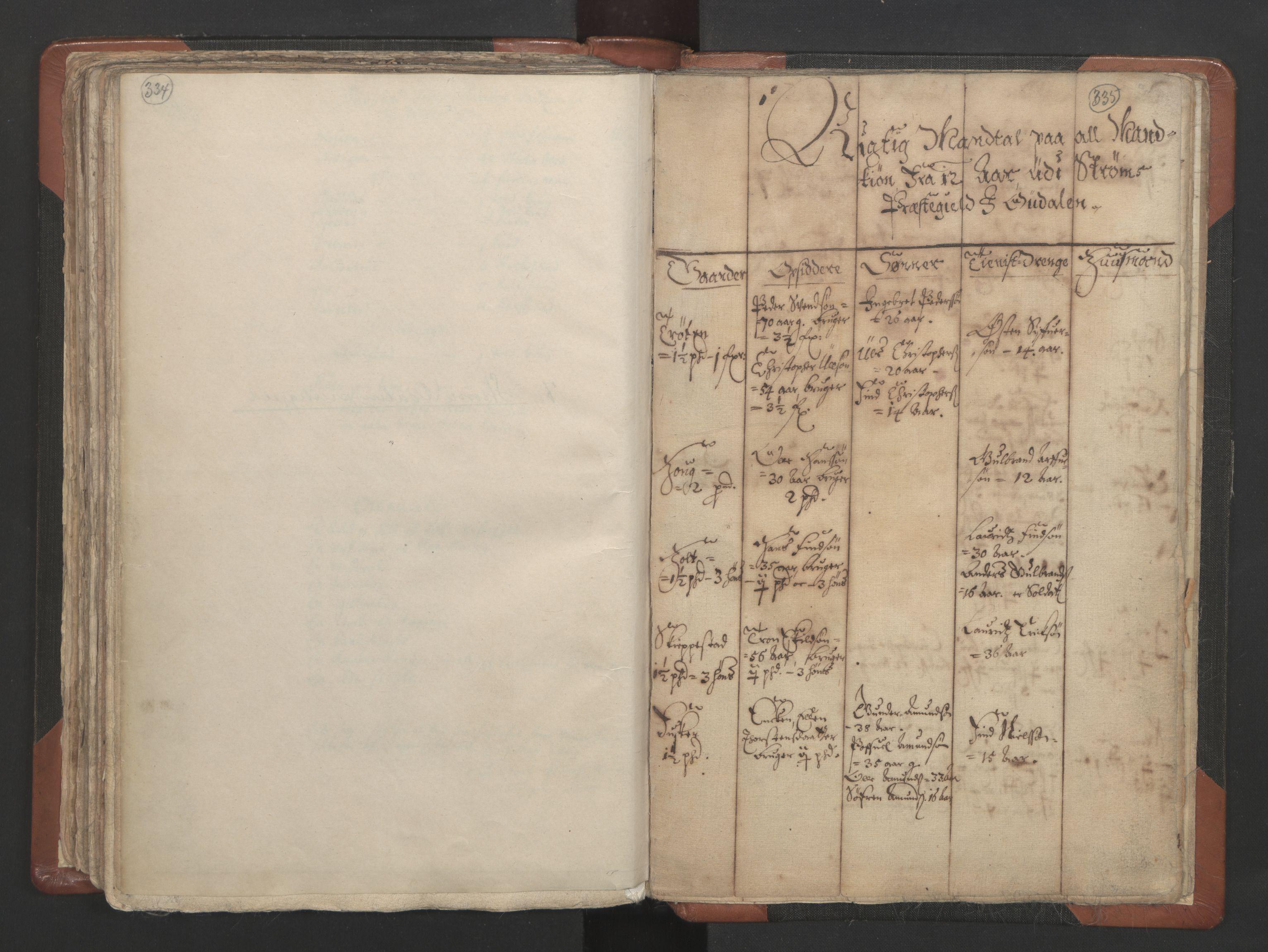 RA, Sogneprestenes manntall 1664-1666, nr. 4: Øvre Romerike prosti, 1664-1666, s. 334-335