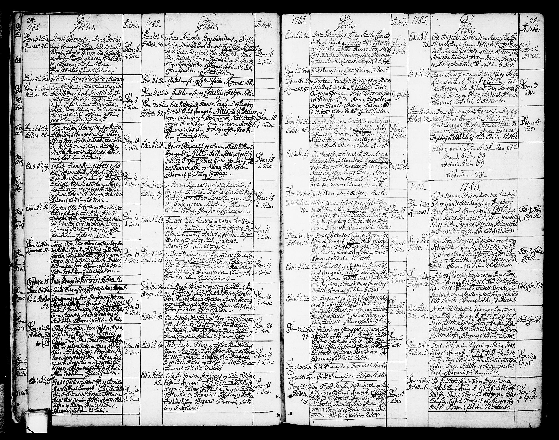 SAKO, Holla kirkebøker, F/Fa/L0002: Ministerialbok nr. 2, 1779-1814, s. 24-25