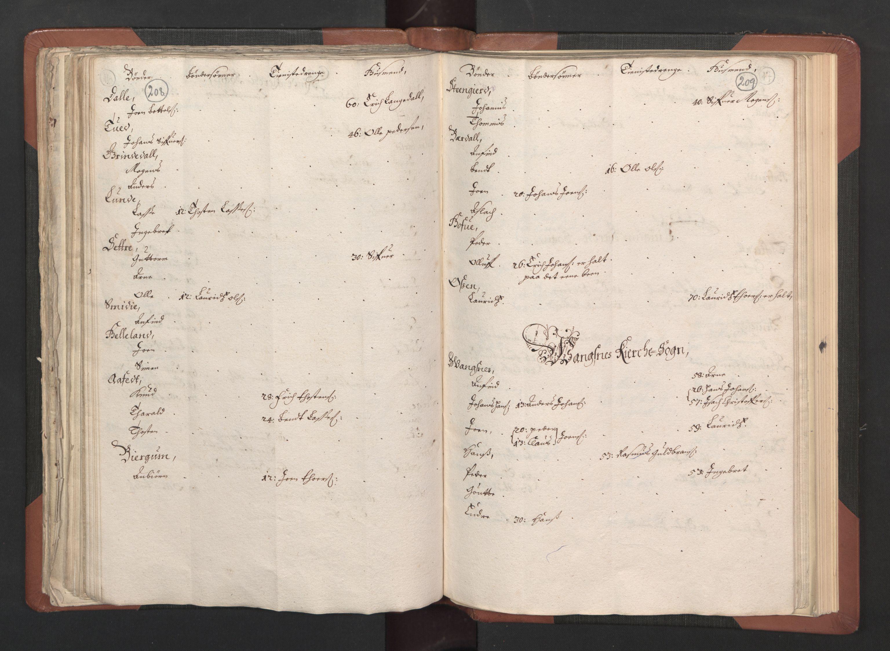 RA, Fogdenes og sorenskrivernes manntall 1664-1666, nr. 14: Hardanger len, Ytre Sogn fogderi og Indre Sogn fogderi, 1664-1665, s. 208-209