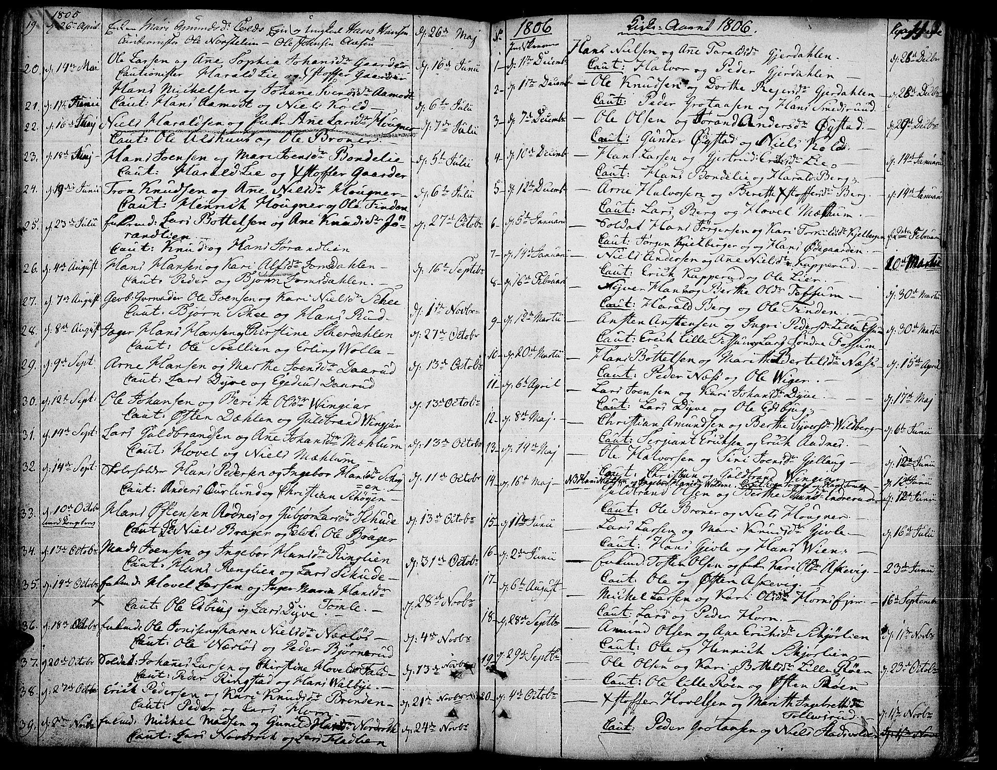 SAH, Land prestekontor, Ministerialbok nr. 6, 1784-1813, s. 118