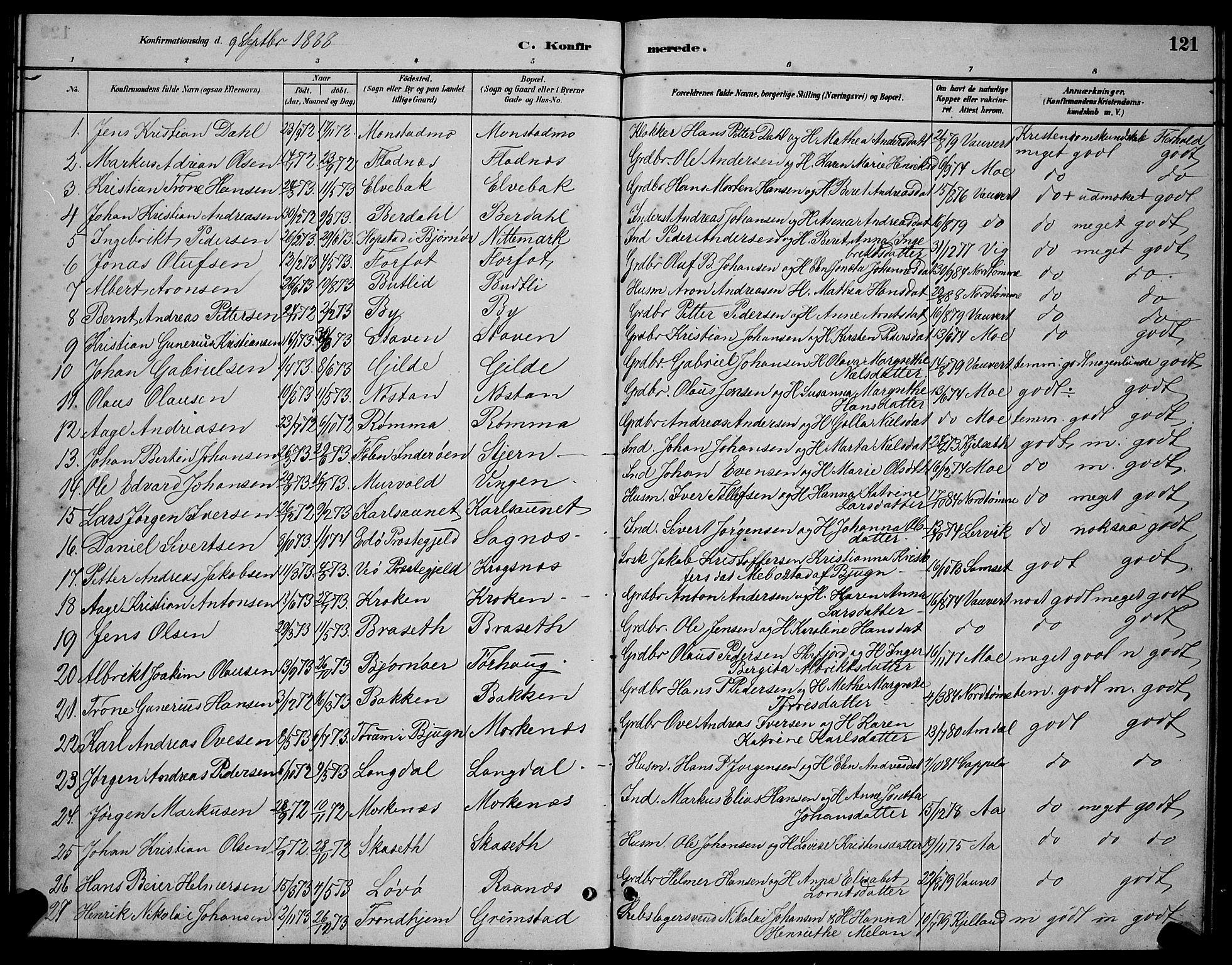 SAT, Ministerialprotokoller, klokkerbøker og fødselsregistre - Sør-Trøndelag, 655/L0687: Klokkerbok nr. 655C03, 1880-1898, s. 121