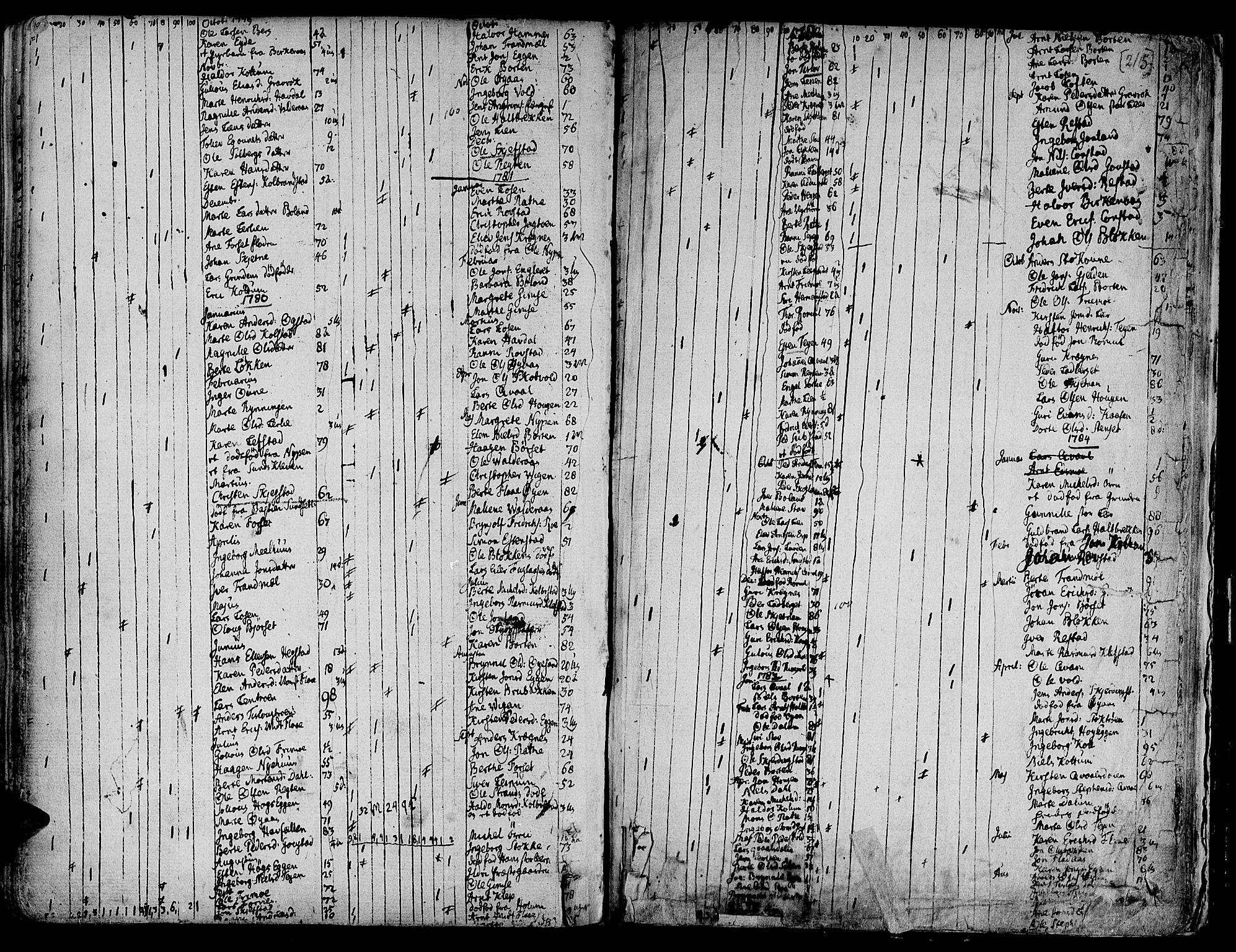SAT, Ministerialprotokoller, klokkerbøker og fødselsregistre - Sør-Trøndelag, 691/L1061: Ministerialbok nr. 691A02 /1, 1768-1815, s. 215