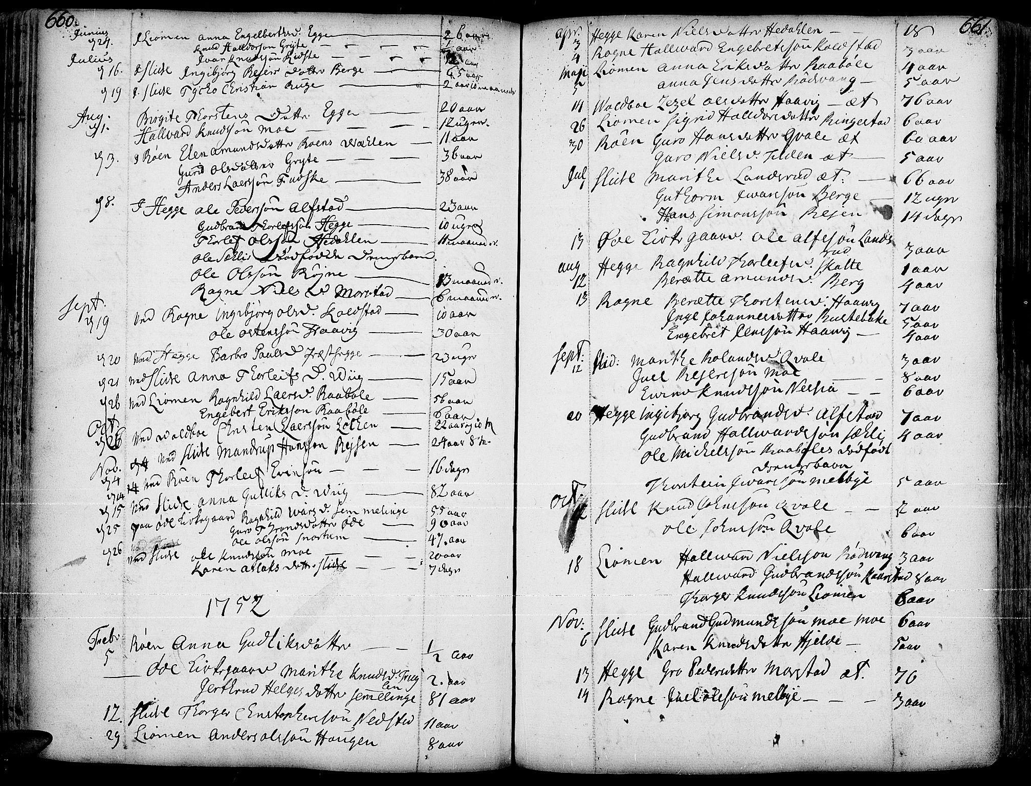 SAH, Slidre prestekontor, Ministerialbok nr. 1, 1724-1814, s. 660-661
