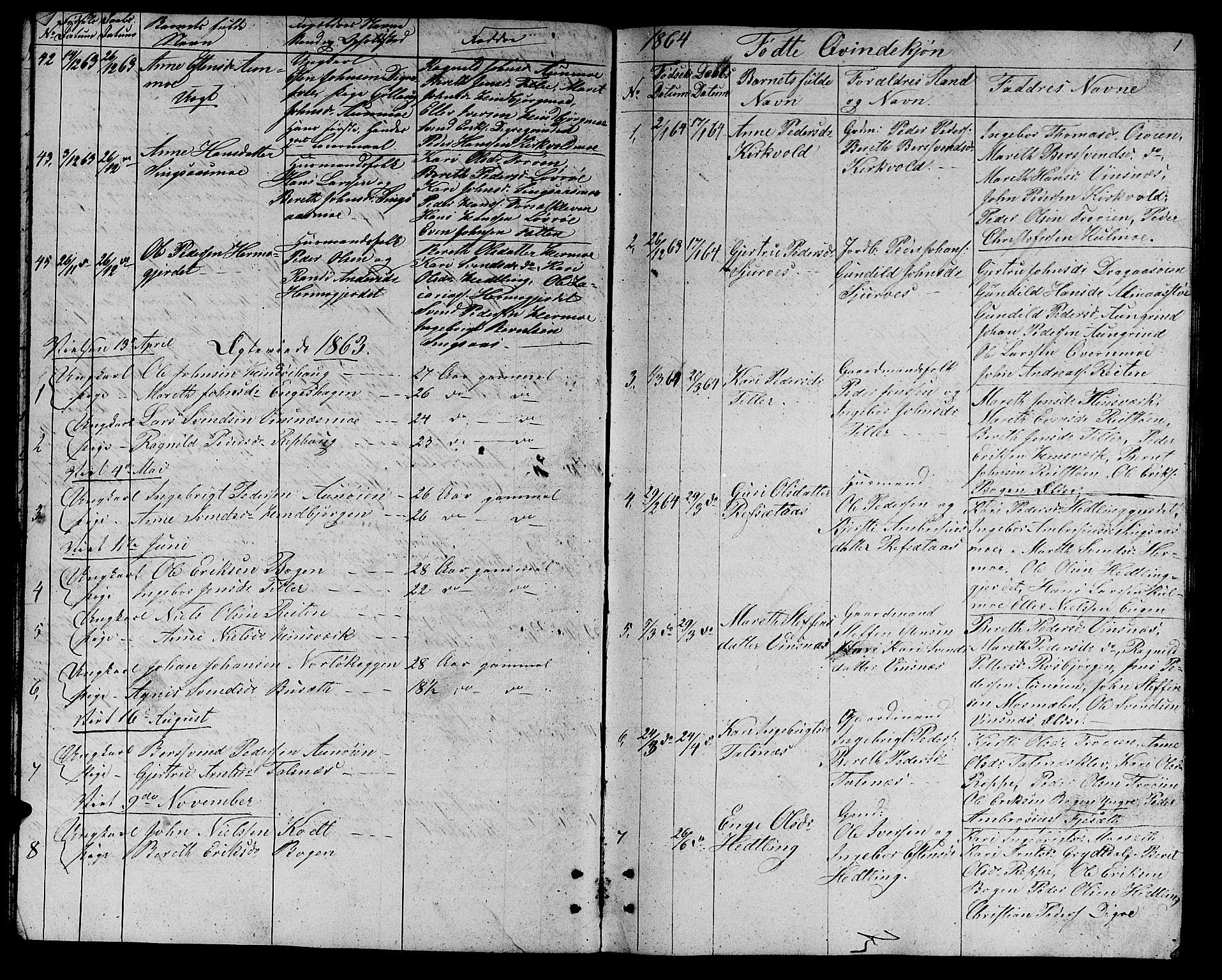 SAT, Ministerialprotokoller, klokkerbøker og fødselsregistre - Sør-Trøndelag, 688/L1027: Klokkerbok nr. 688C02, 1861-1889, s. 0-1