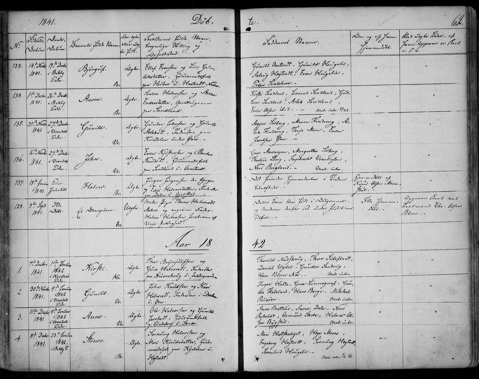 SAKO, Kviteseid kirkebøker, F/Fa/L0006: Ministerialbok nr. I 6, 1836-1858, s. 62