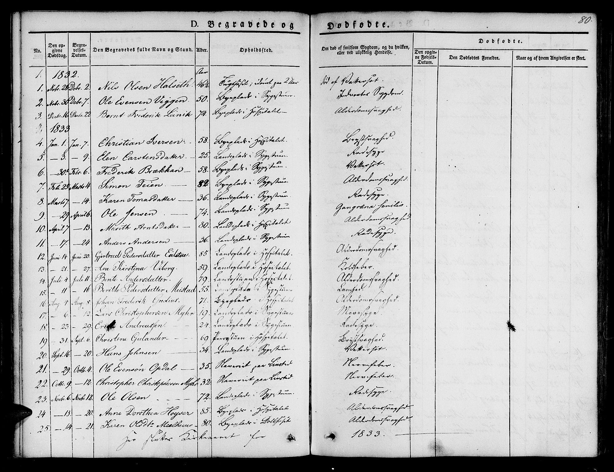 SAT, Ministerialprotokoller, klokkerbøker og fødselsregistre - Sør-Trøndelag, 623/L0468: Ministerialbok nr. 623A02, 1826-1867, s. 80