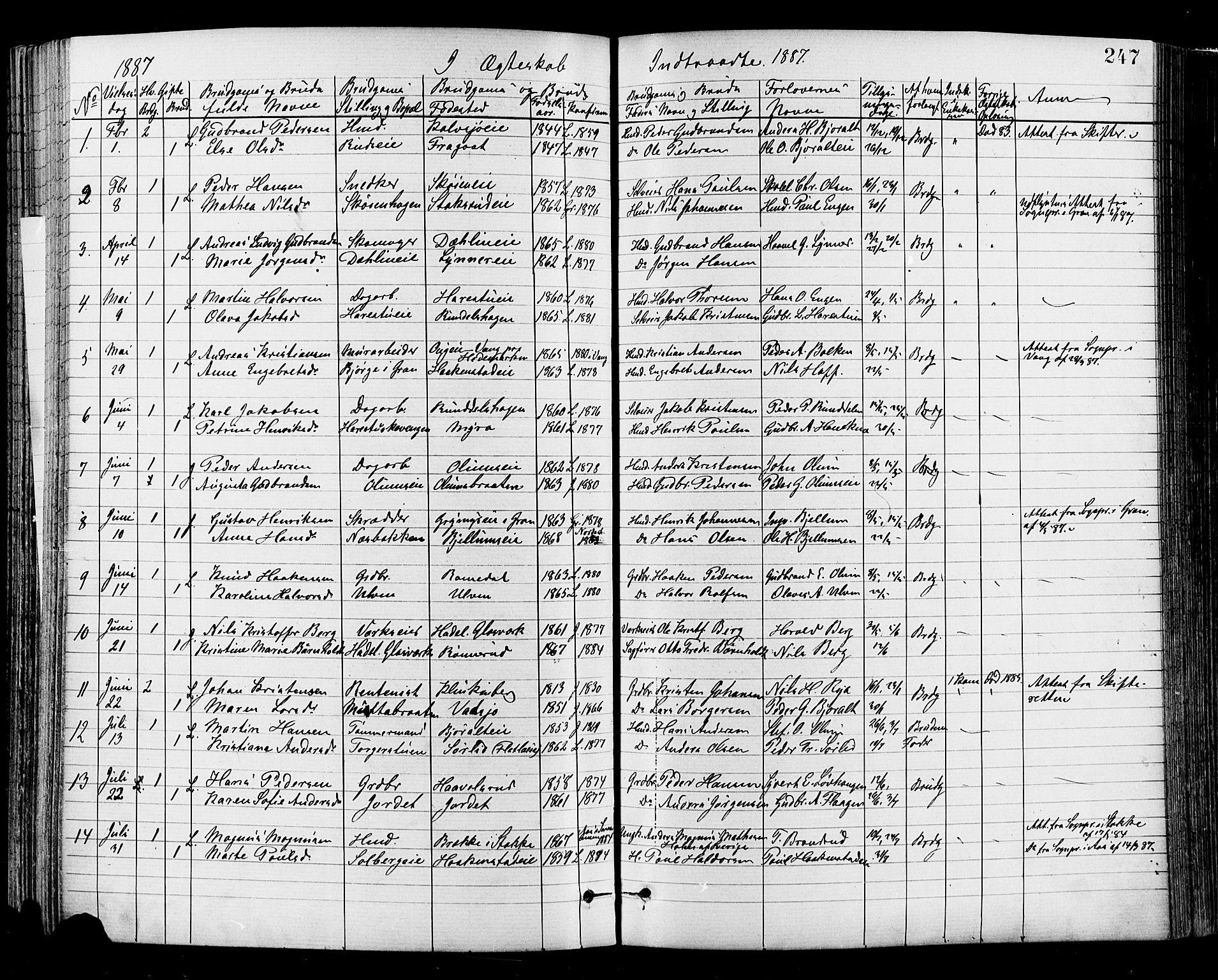 SAH, Jevnaker prestekontor, Ministerialbok nr. 8, 1877-1890, s. 247