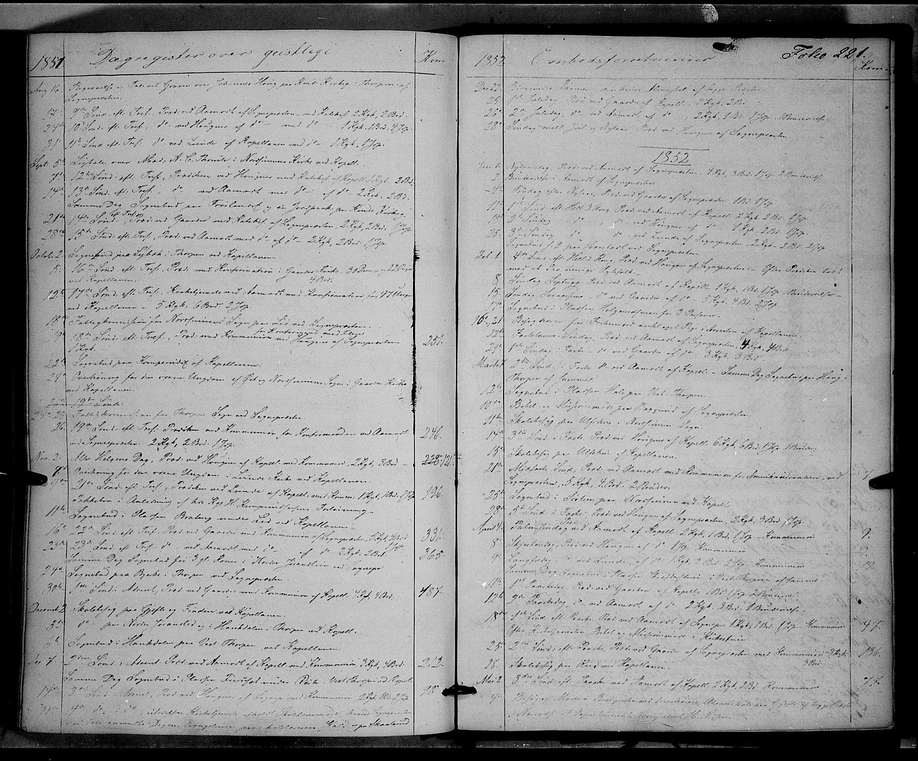 SAH, Land prestekontor, Ministerialbok nr. 10, 1847-1859, s. 221