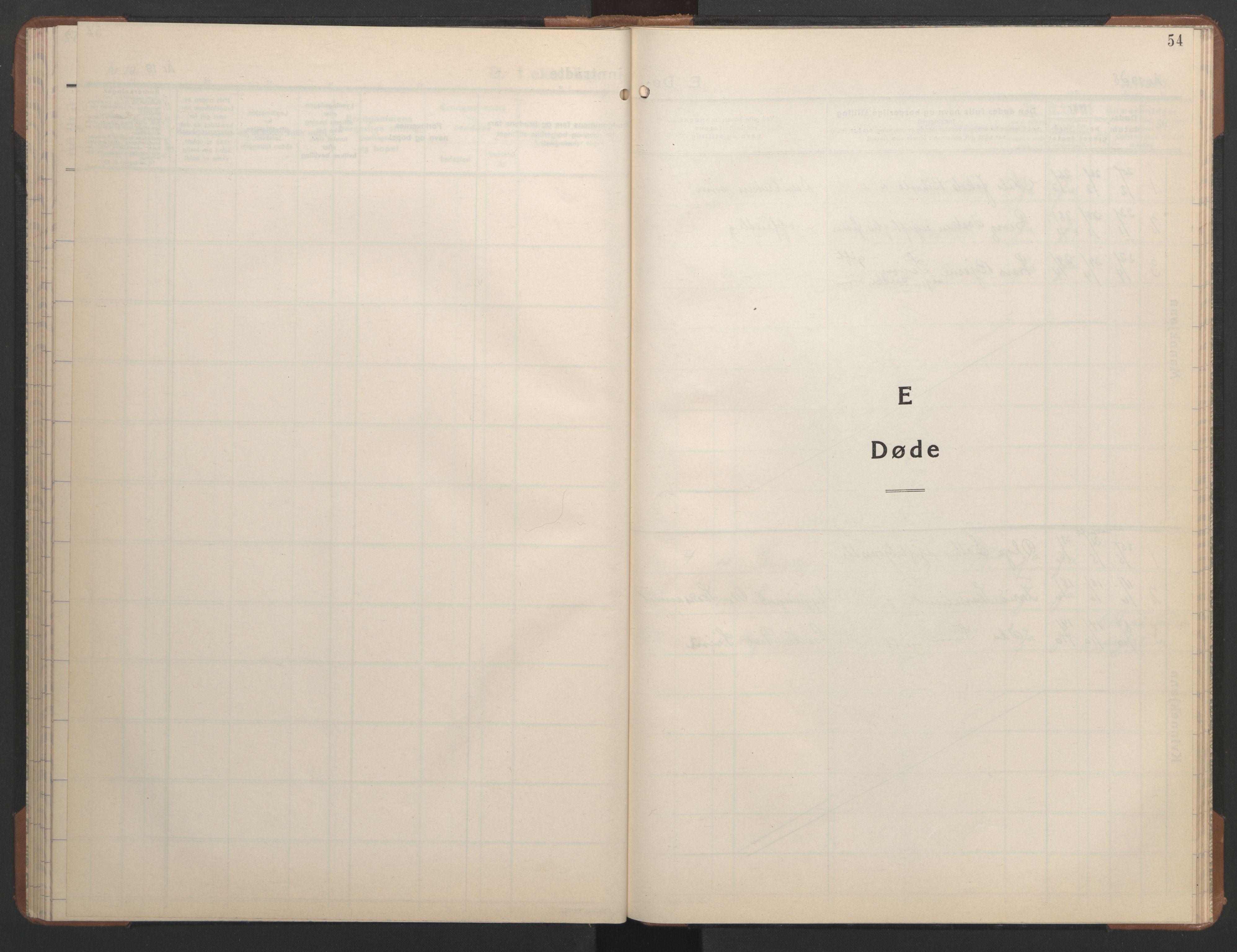 SAT, Ministerialprotokoller, klokkerbøker og fødselsregistre - Sør-Trøndelag, 608/L0343: Klokkerbok nr. 608C09, 1938-1952, s. 54