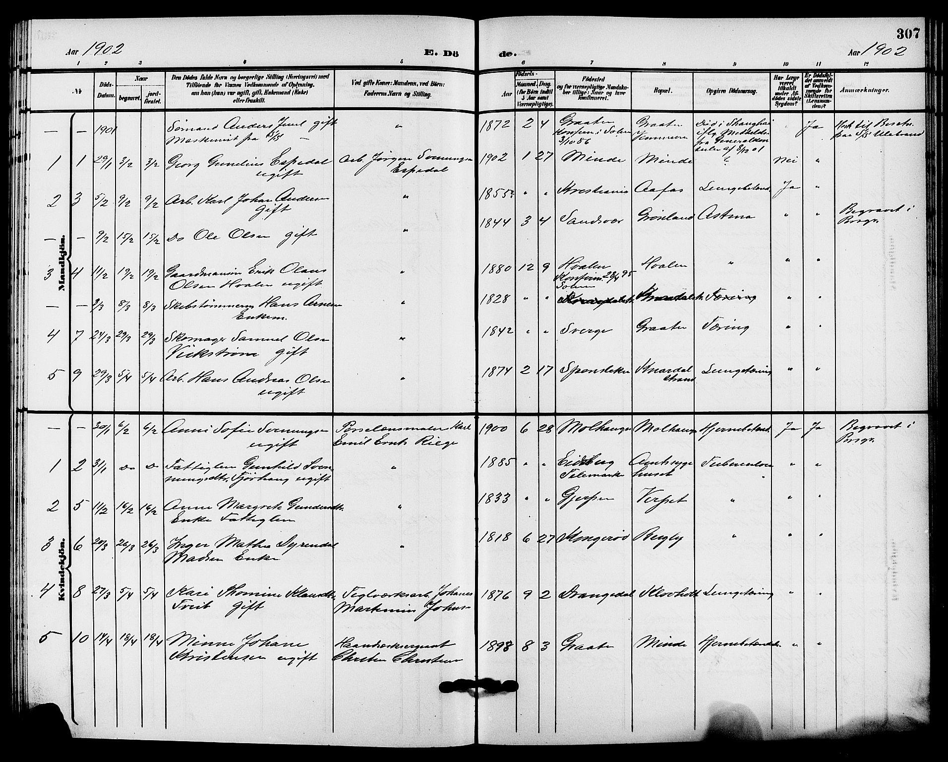 SAKO, Solum kirkebøker, G/Ga/L0008: Klokkerbok nr. I 8, 1898-1909, s. 307