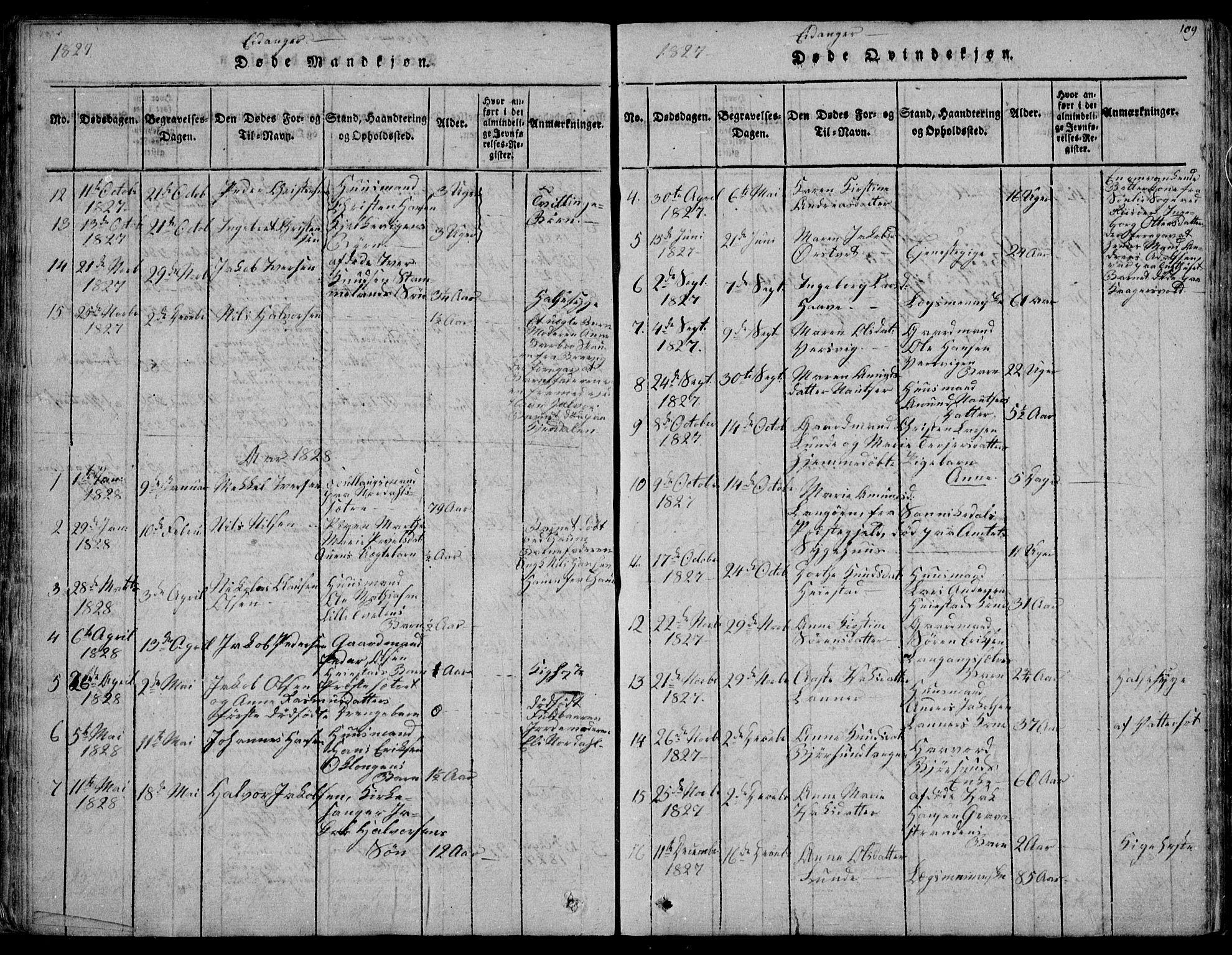 SAKO, Eidanger kirkebøker, F/Fa/L0007: Ministerialbok nr. 7, 1814-1831, s. 109