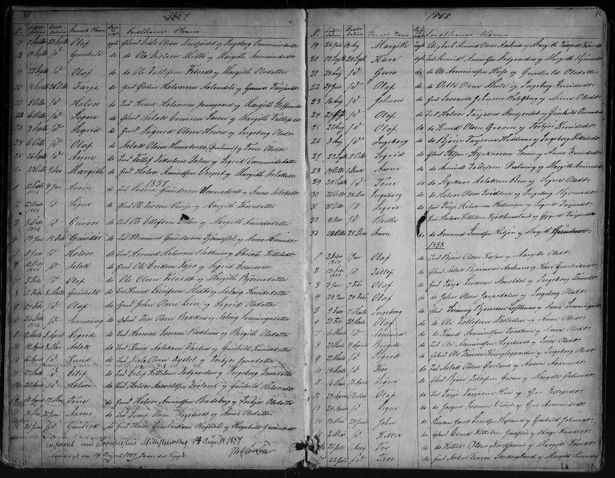 SAKO, Vinje kirkebøker, G/Ga/L0002: Klokkerbok nr. I 2, 1849-1893, s. 7