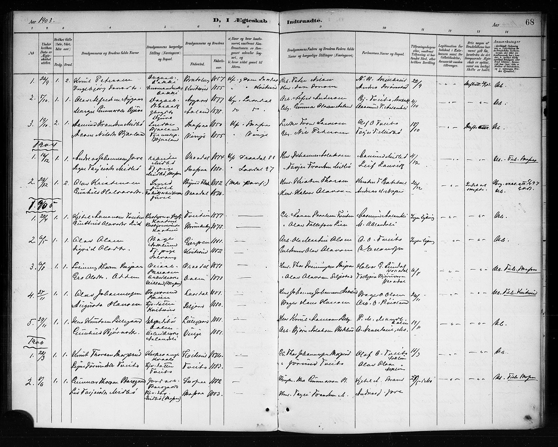 SAKO, Lårdal kirkebøker, G/Ga/L0003: Klokkerbok nr. I 3, 1891-1918, s. 68