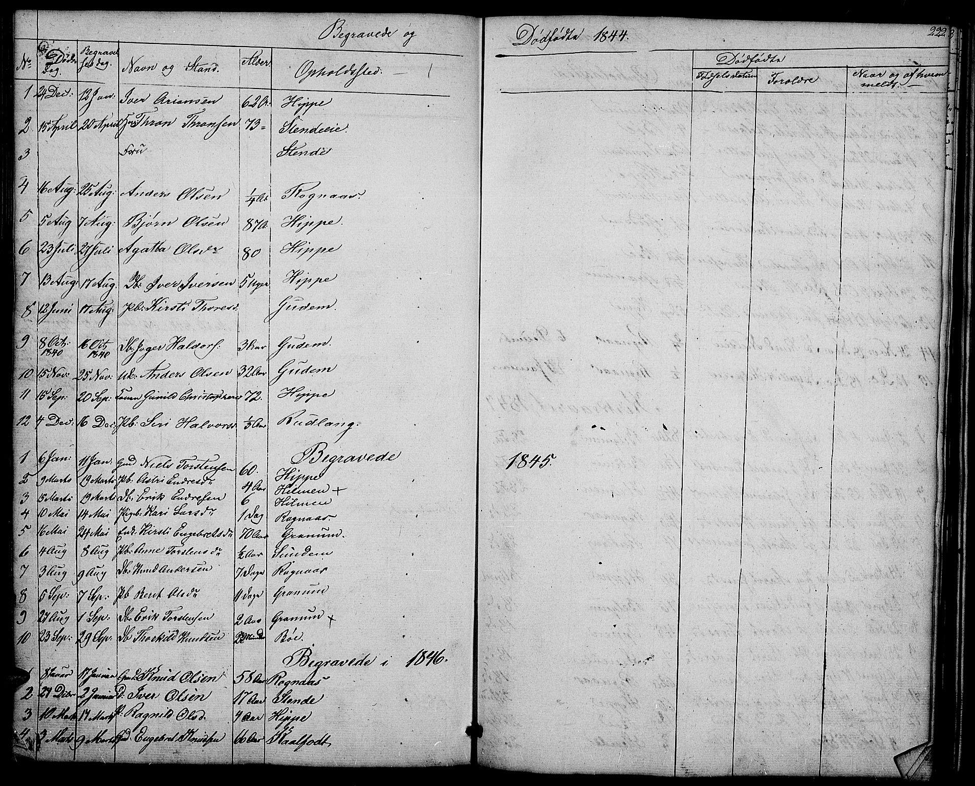 SAH, Nord-Aurdal prestekontor, Klokkerbok nr. 4, 1842-1882, s. 222