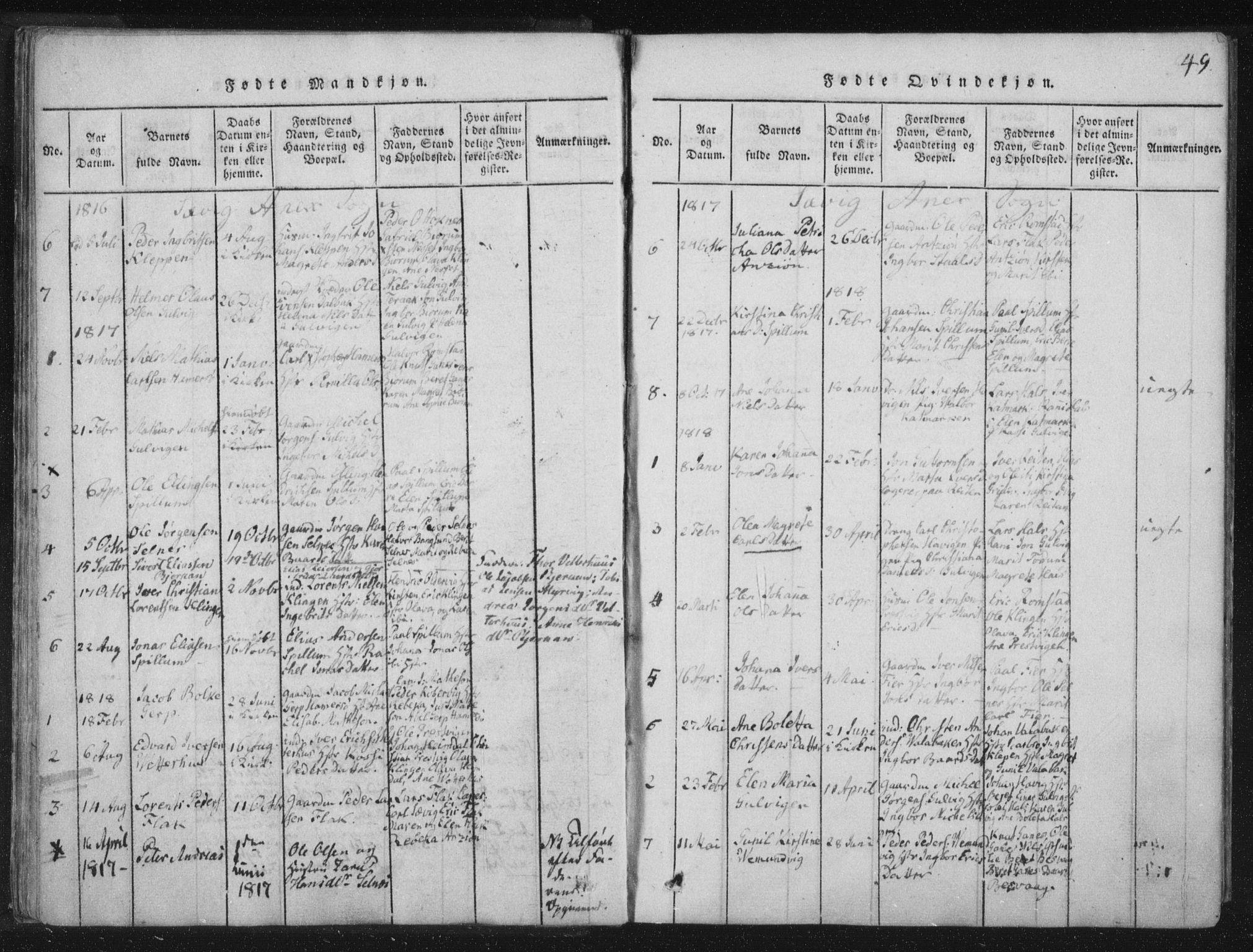 SAT, Ministerialprotokoller, klokkerbøker og fødselsregistre - Nord-Trøndelag, 773/L0609: Ministerialbok nr. 773A03 /4, 1815-1818, s. 49