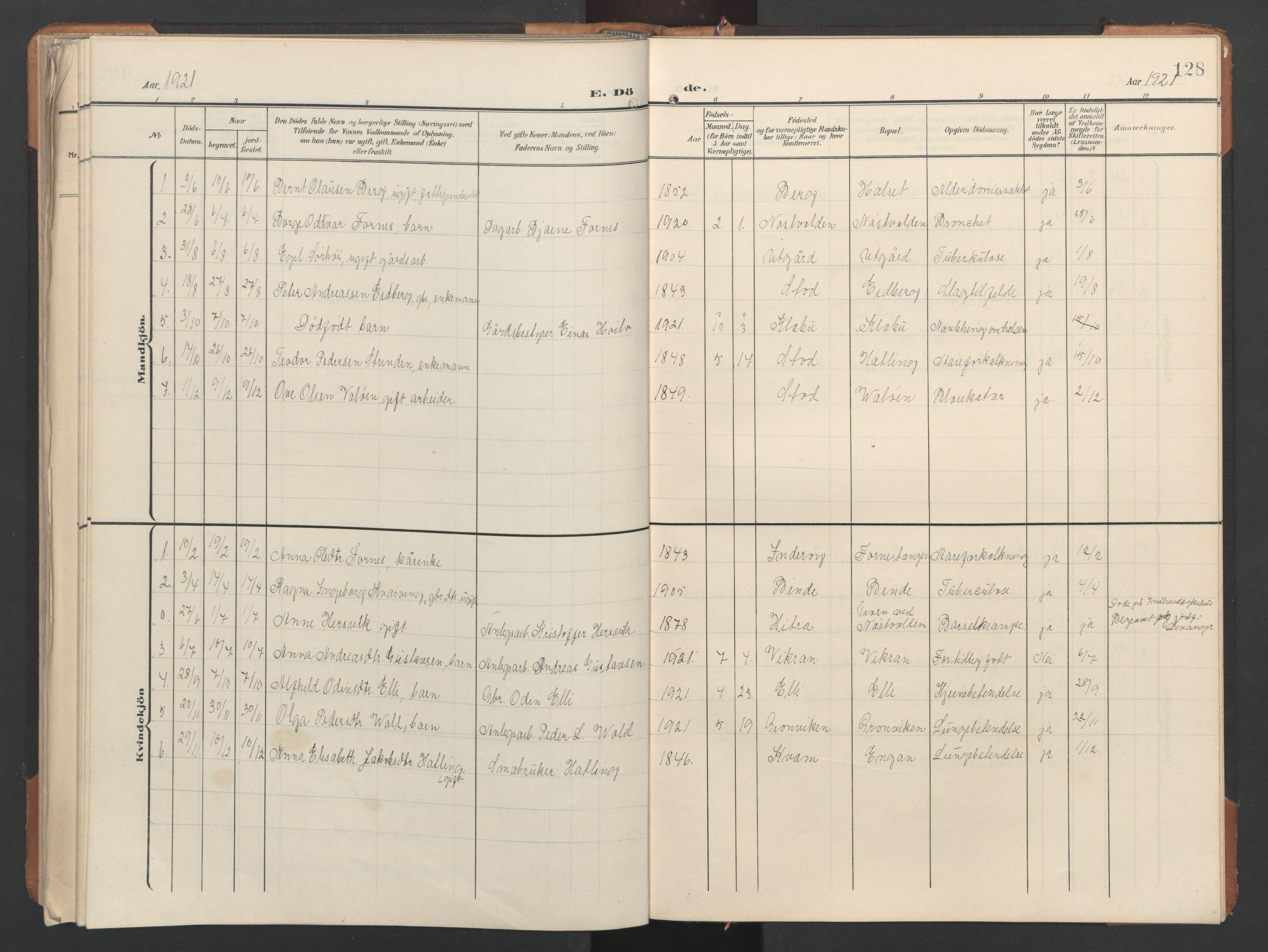 SAT, Ministerialprotokoller, klokkerbøker og fødselsregistre - Nord-Trøndelag, 746/L0455: Klokkerbok nr. 746C01, 1908-1933, s. 128