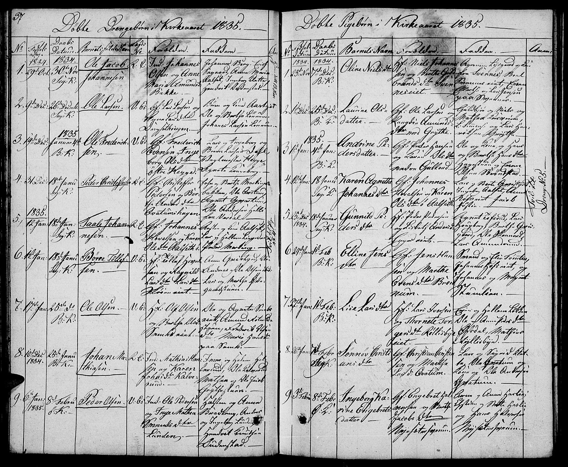 SAH, Biri prestekontor, Klokkerbok nr. 2, 1828-1842, s. 37