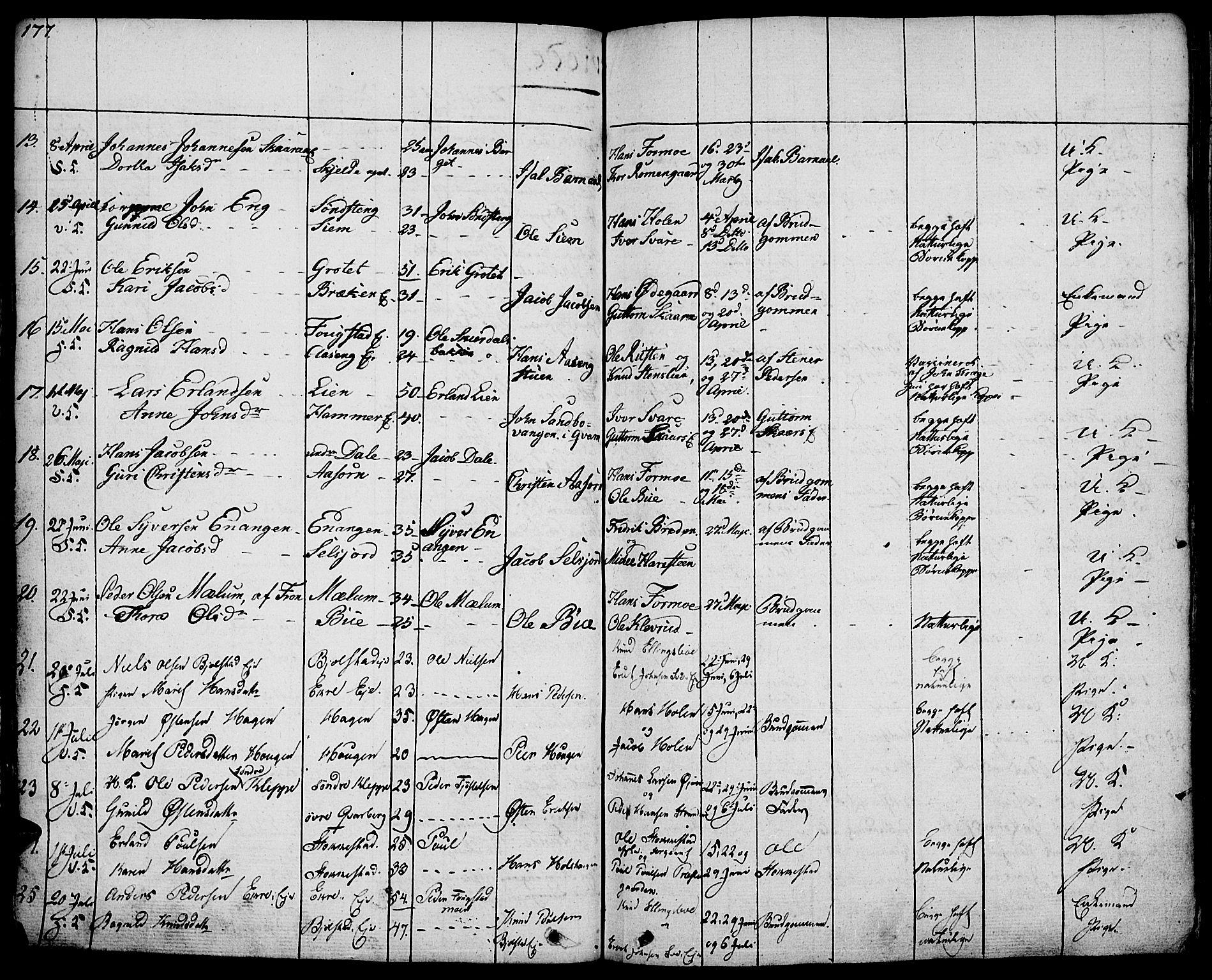 SAH, Vågå prestekontor, Ministerialbok nr. 4 /1, 1827-1842, s. 177