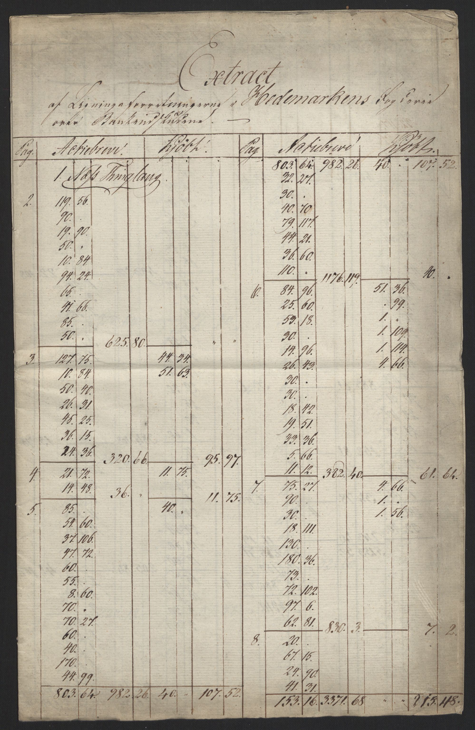NOBA, Norges Bank/Sølvskatten 1816*, 1816-1817, s. 107