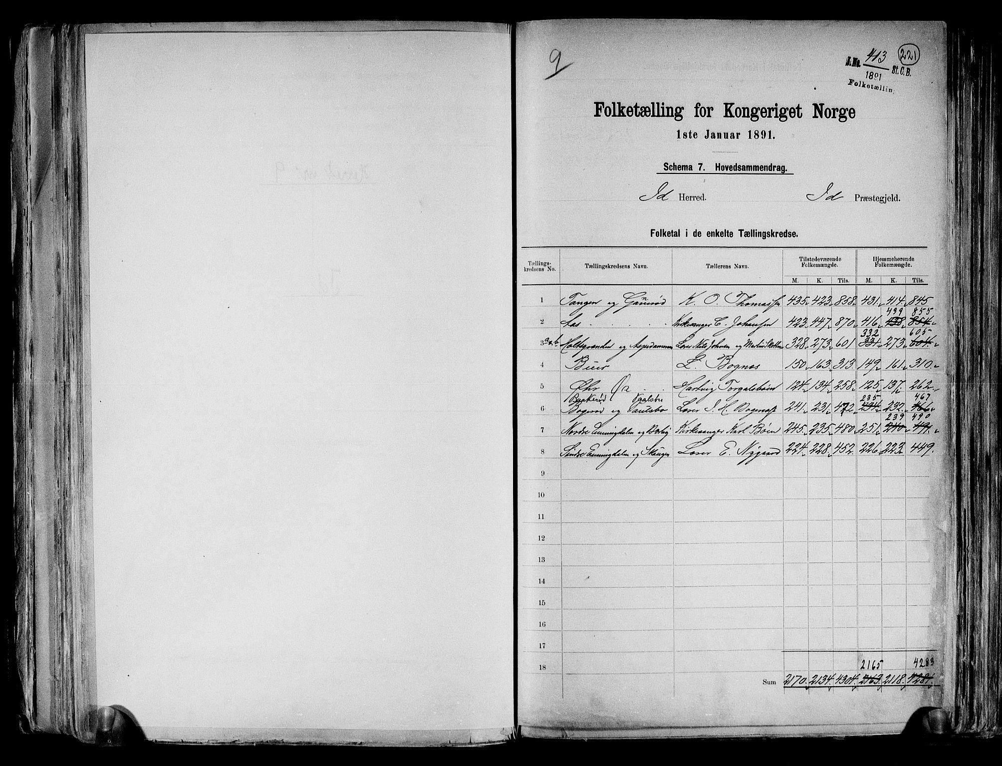 RA, Folketelling 1891 for 0117 Idd herred, 1891, s. 2