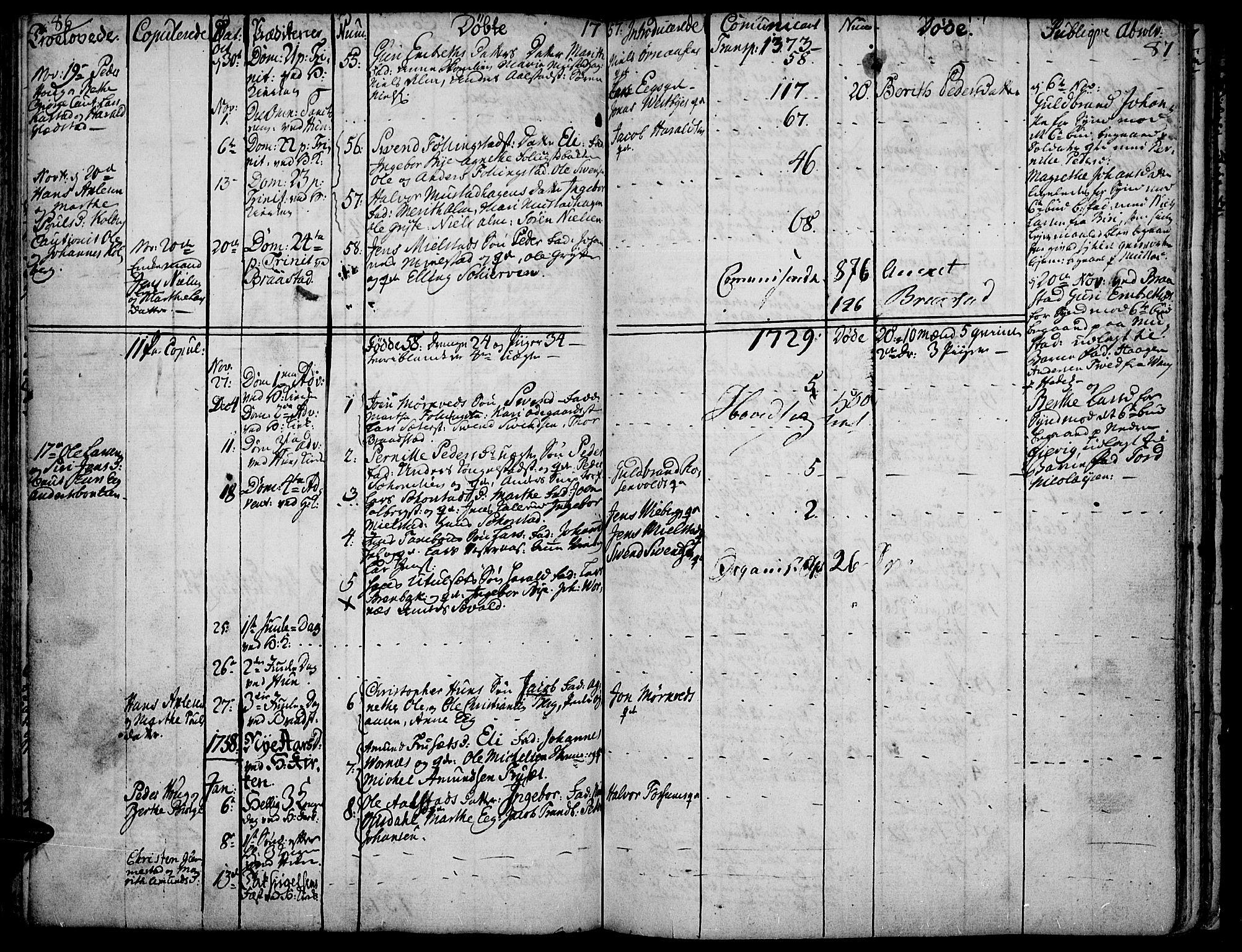 SAH, Vardal prestekontor, H/Ha/Haa/L0002: Ministerialbok nr. 2, 1748-1776, s. 86-87