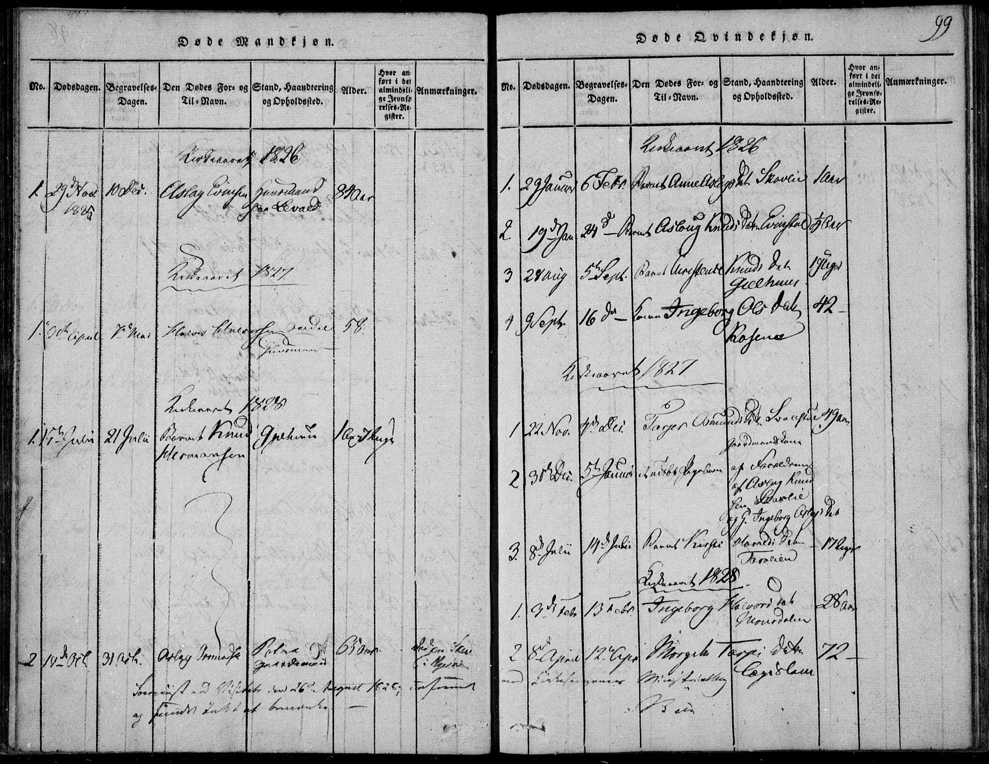 SAKO, Vinje kirkebøker, F/Fb/L0001: Ministerialbok nr. II 1, 1814-1843, s. 99