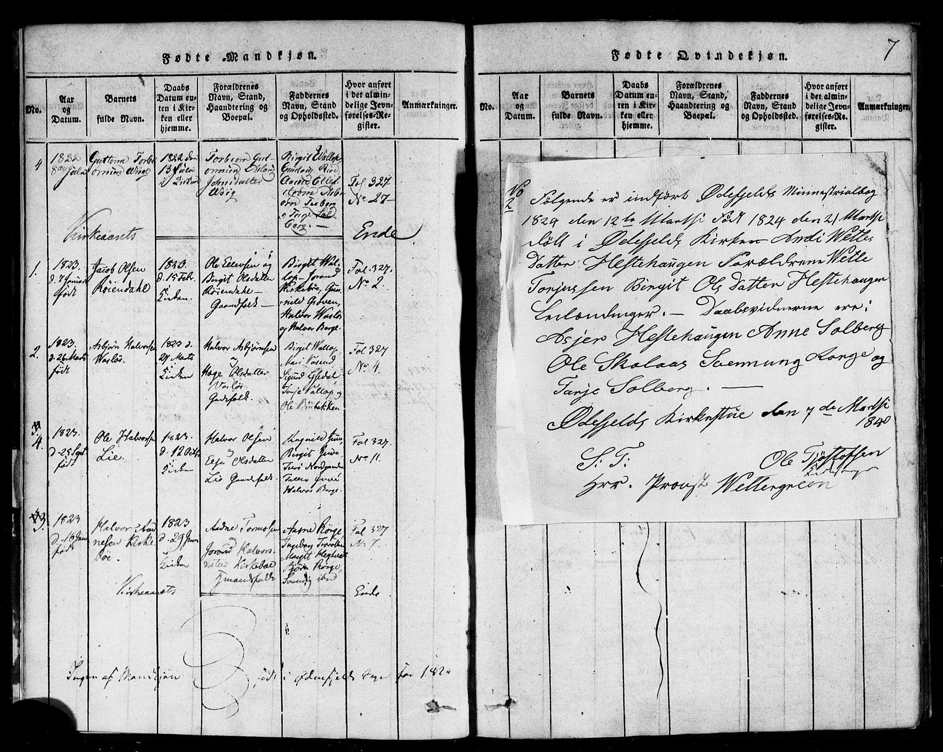 SAKO, Rauland kirkebøker, F/Fa/L0002: Ministerialbok nr. 2, 1815-1860, s. 7