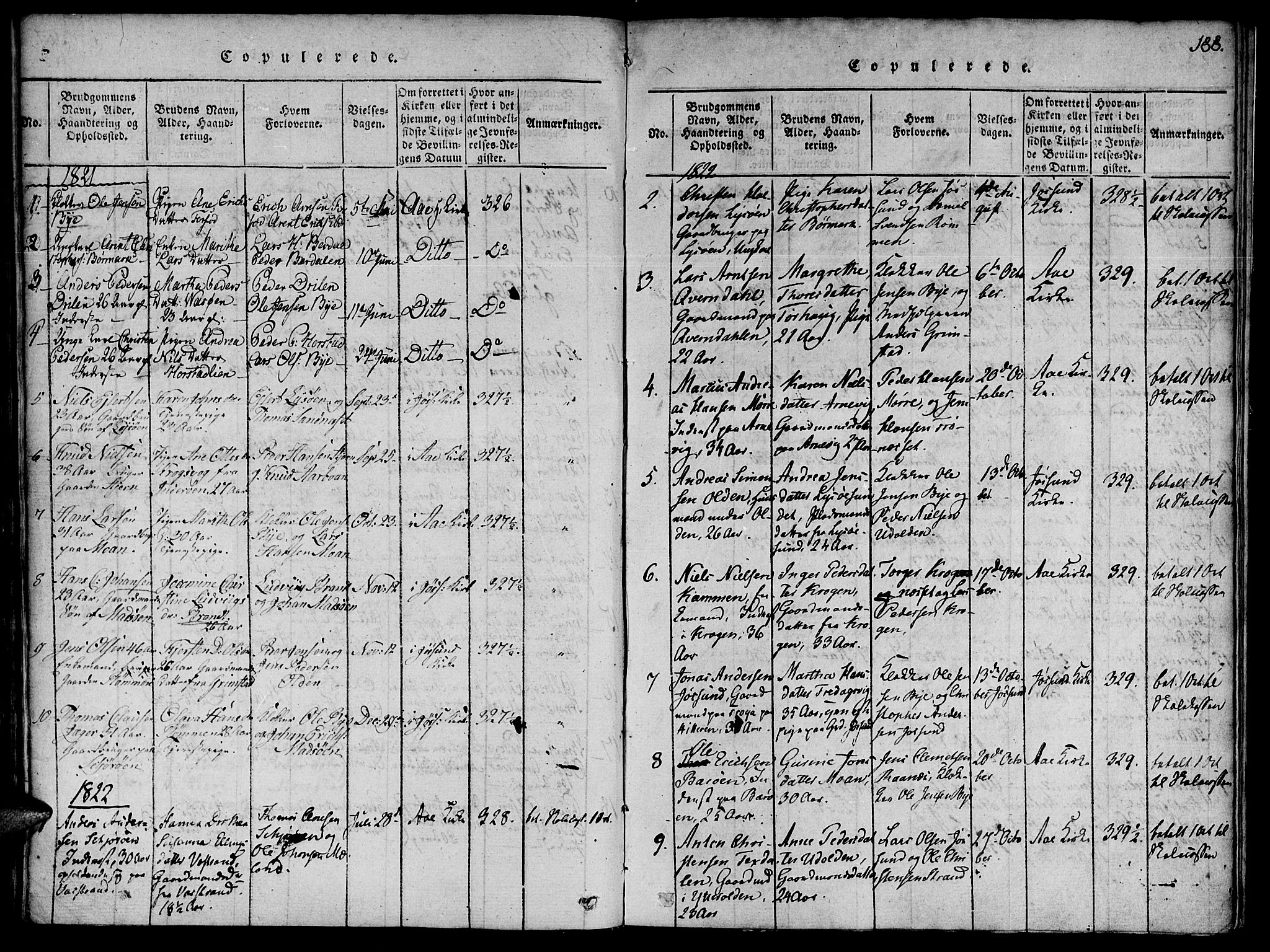 SAT, Ministerialprotokoller, klokkerbøker og fødselsregistre - Sør-Trøndelag, 655/L0675: Ministerialbok nr. 655A04, 1818-1830, s. 188