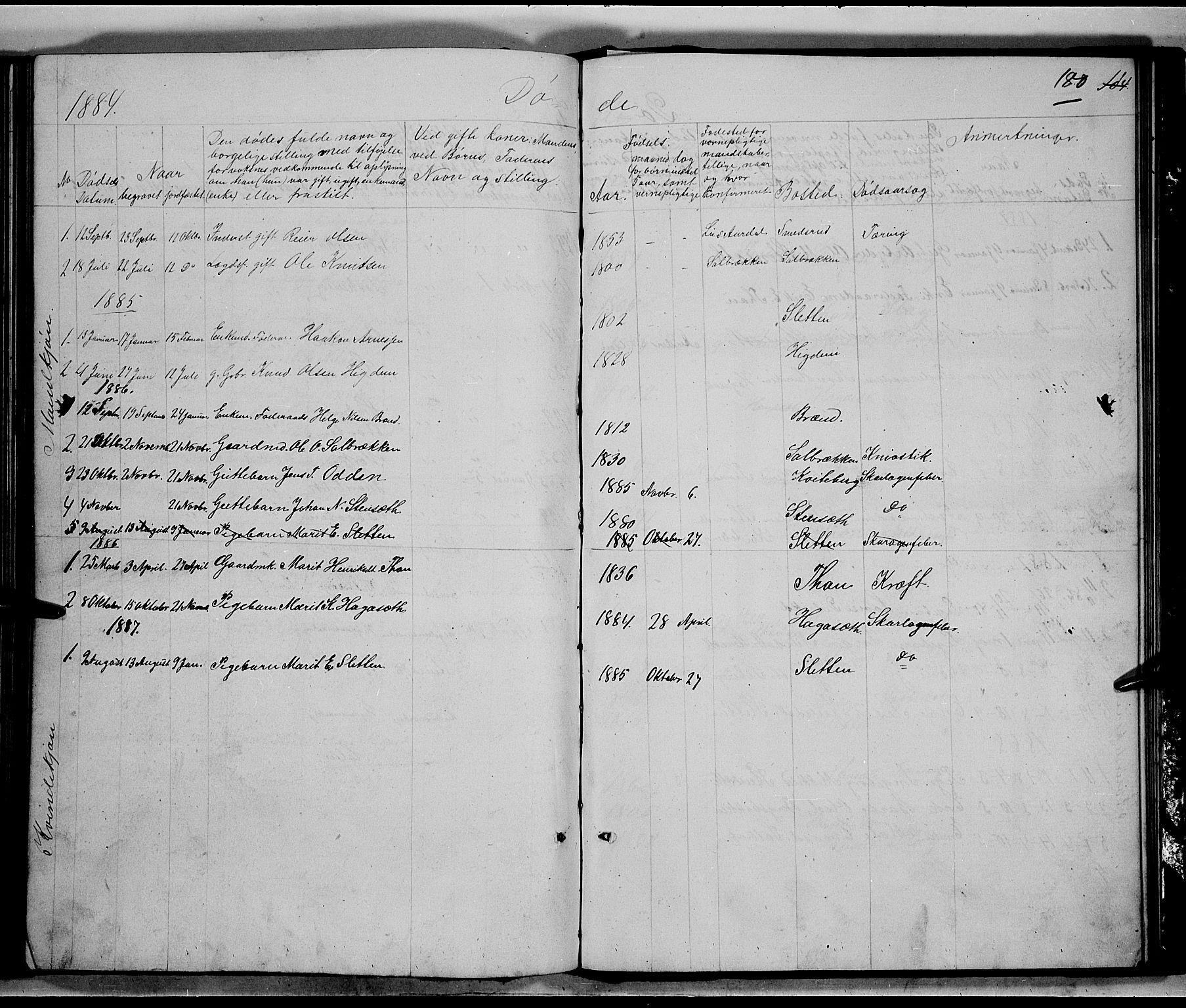 SAH, Nord-Aurdal prestekontor, Klokkerbok nr. 5, 1876-1895, s. 180