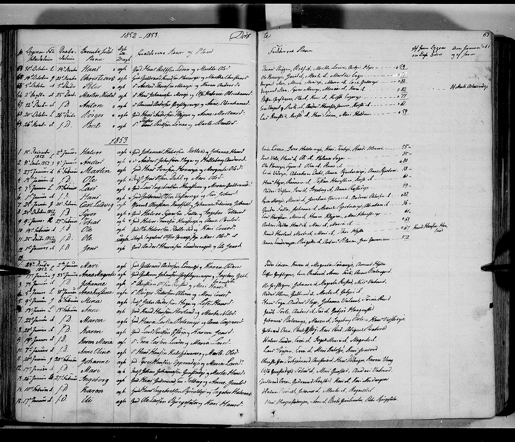SAH, Jevnaker prestekontor, Ministerialbok nr. 6, 1837-1857, s. 63