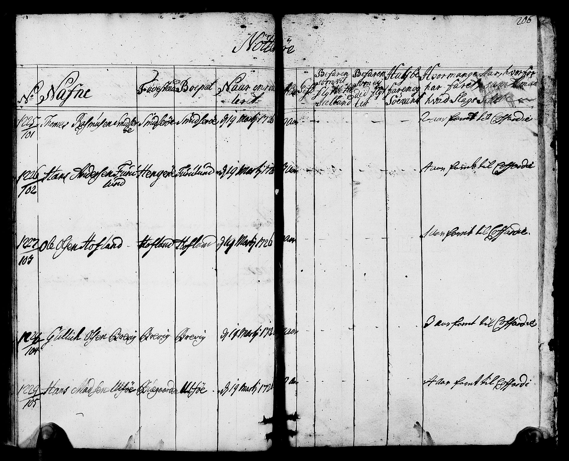SAKO, Drammen innrulleringsdistrikt, F/Fa/L0002: Hovedrulle, 1723-1726, s. 207