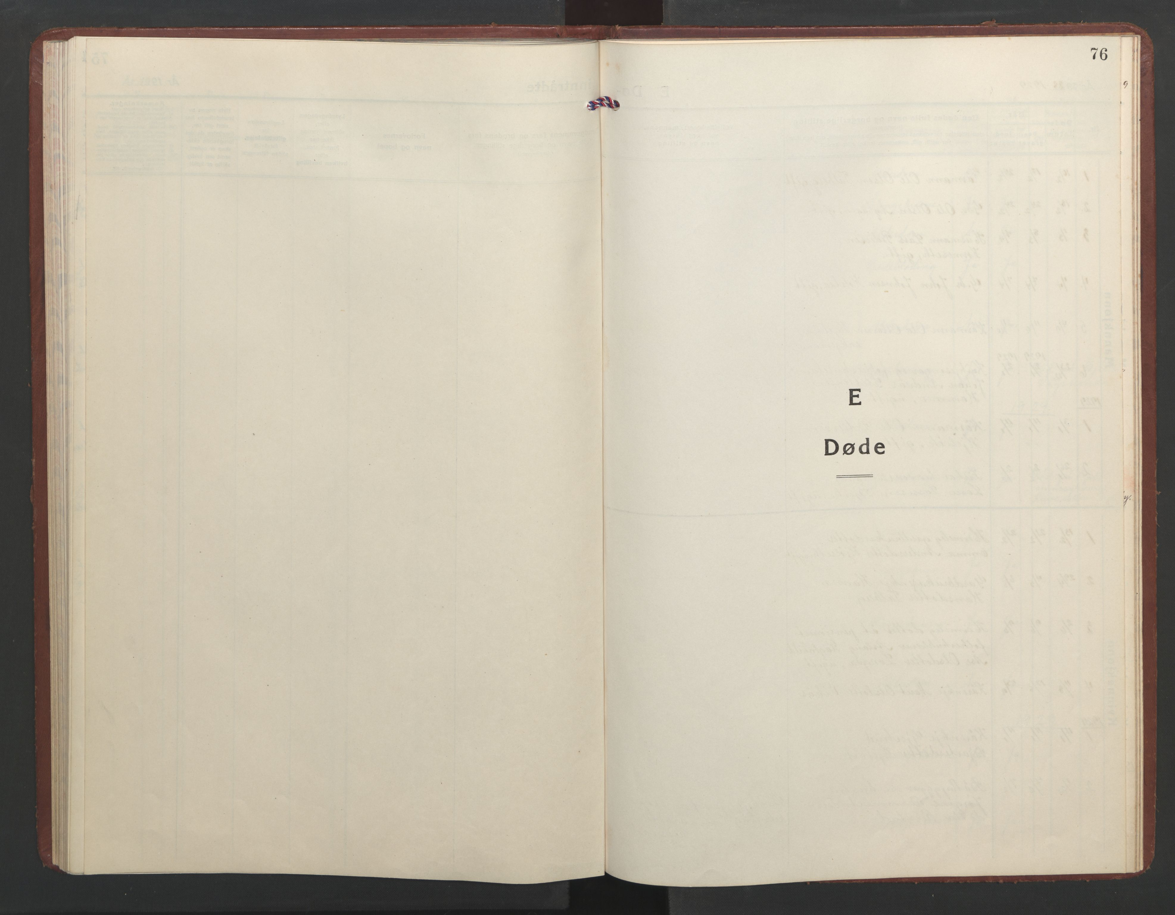 SAT, Ministerialprotokoller, klokkerbøker og fødselsregistre - Møre og Romsdal, 550/L0619: Klokkerbok nr. 550C02, 1928-1967, s. 76