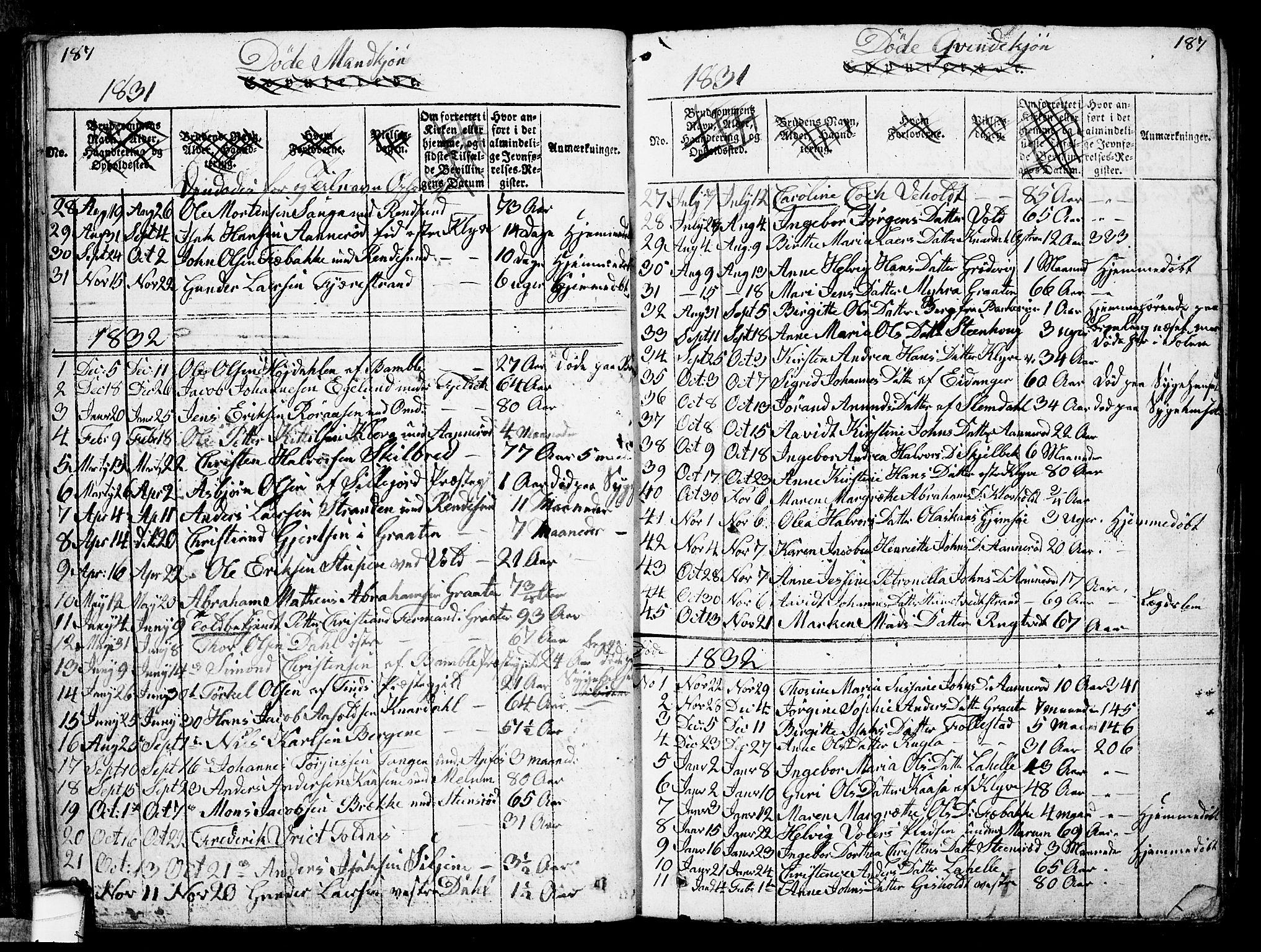 SAKO, Solum kirkebøker, G/Ga/L0001: Klokkerbok nr. I 1, 1814-1833, s. 187