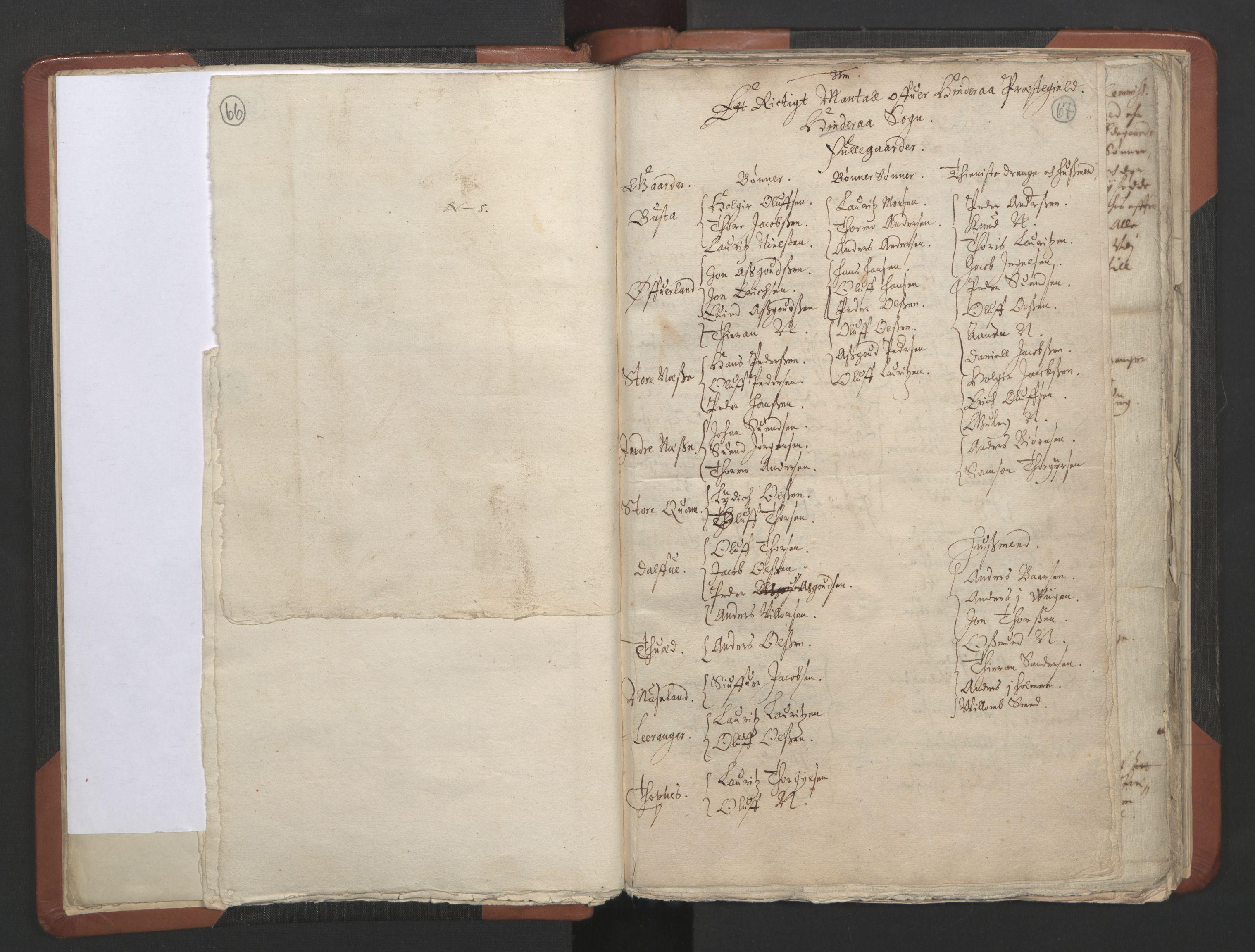 RA, Sogneprestenes manntall 1664-1666, nr. 19: Ryfylke prosti, 1664-1666, s. 66-67