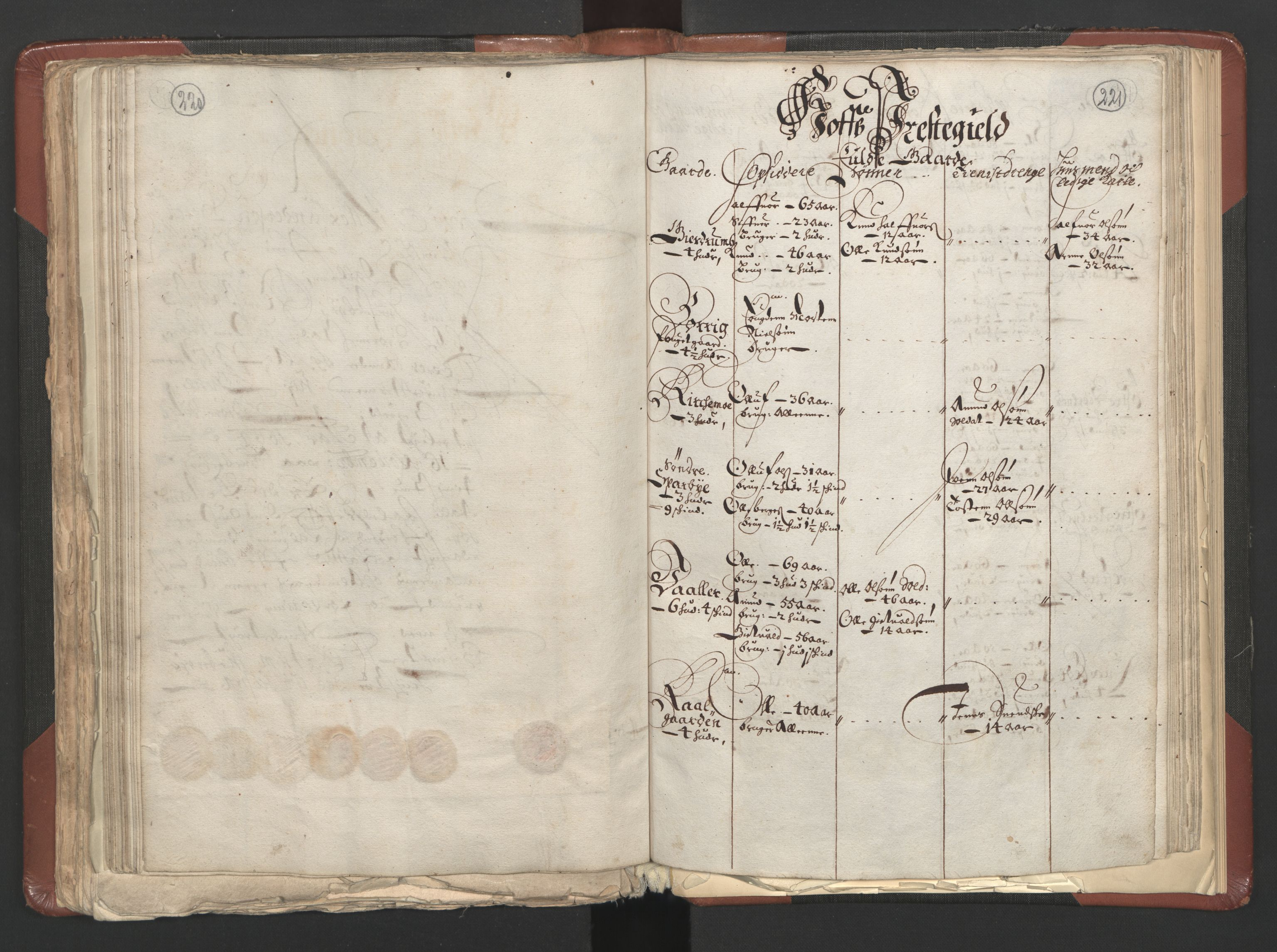 RA, Fogdenes og sorenskrivernes manntall 1664-1666, nr. 3: Hedmark fogderi og Solør, Østerdal og Odal fogderi, 1664, s. 220-221