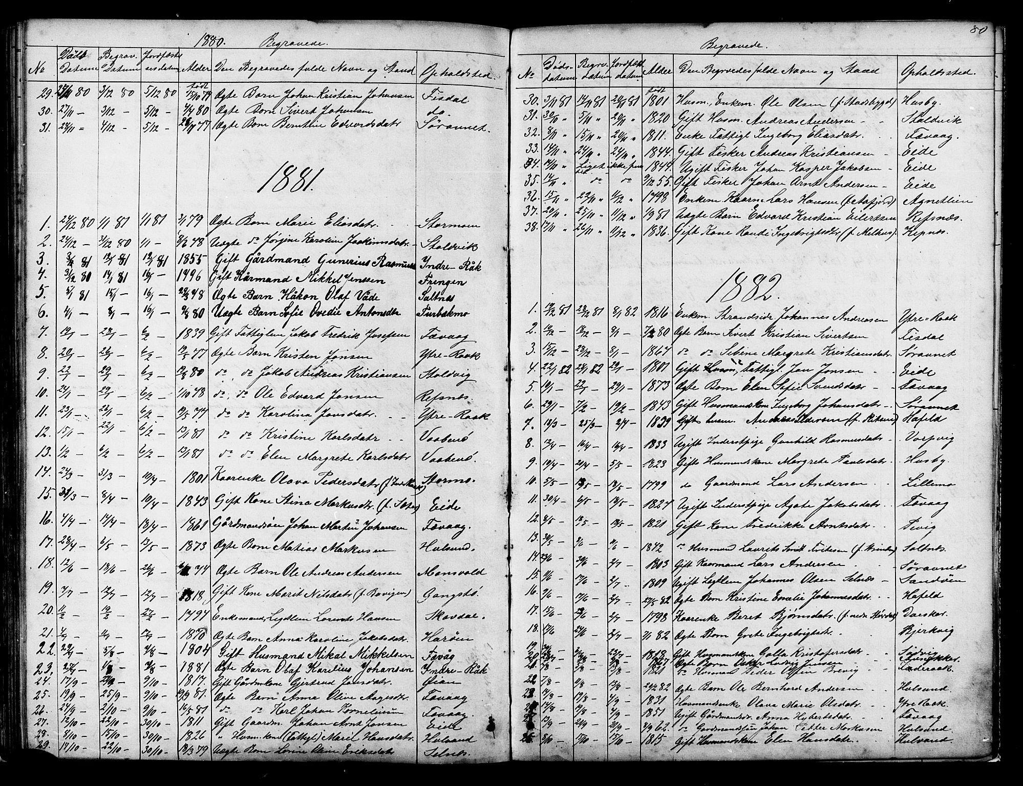 SAT, Ministerialprotokoller, klokkerbøker og fødselsregistre - Sør-Trøndelag, 653/L0657: Klokkerbok nr. 653C01, 1866-1893, s. 80