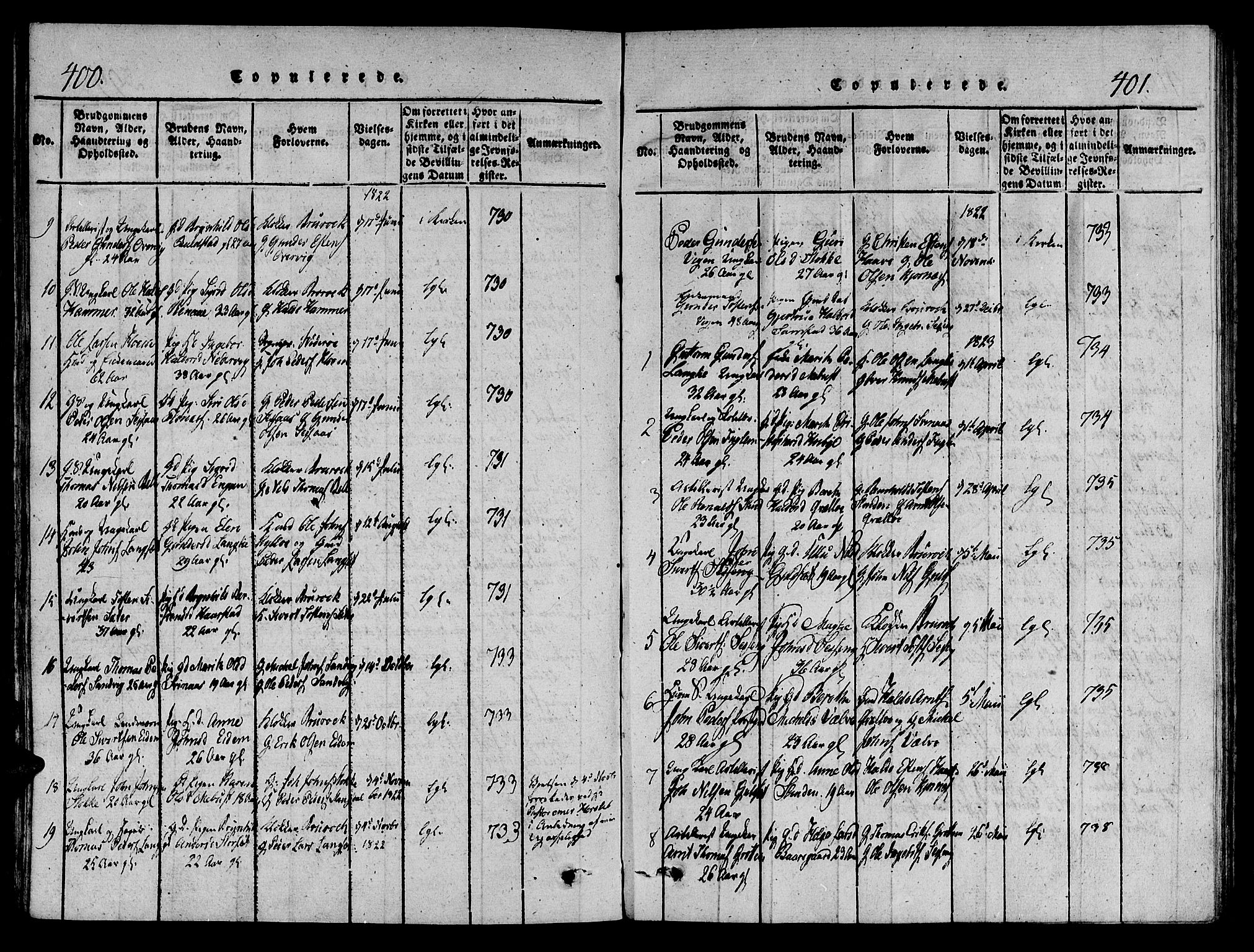 SAT, Ministerialprotokoller, klokkerbøker og fødselsregistre - Sør-Trøndelag, 695/L1141: Ministerialbok nr. 695A04 /1, 1816-1824, s. 400-401