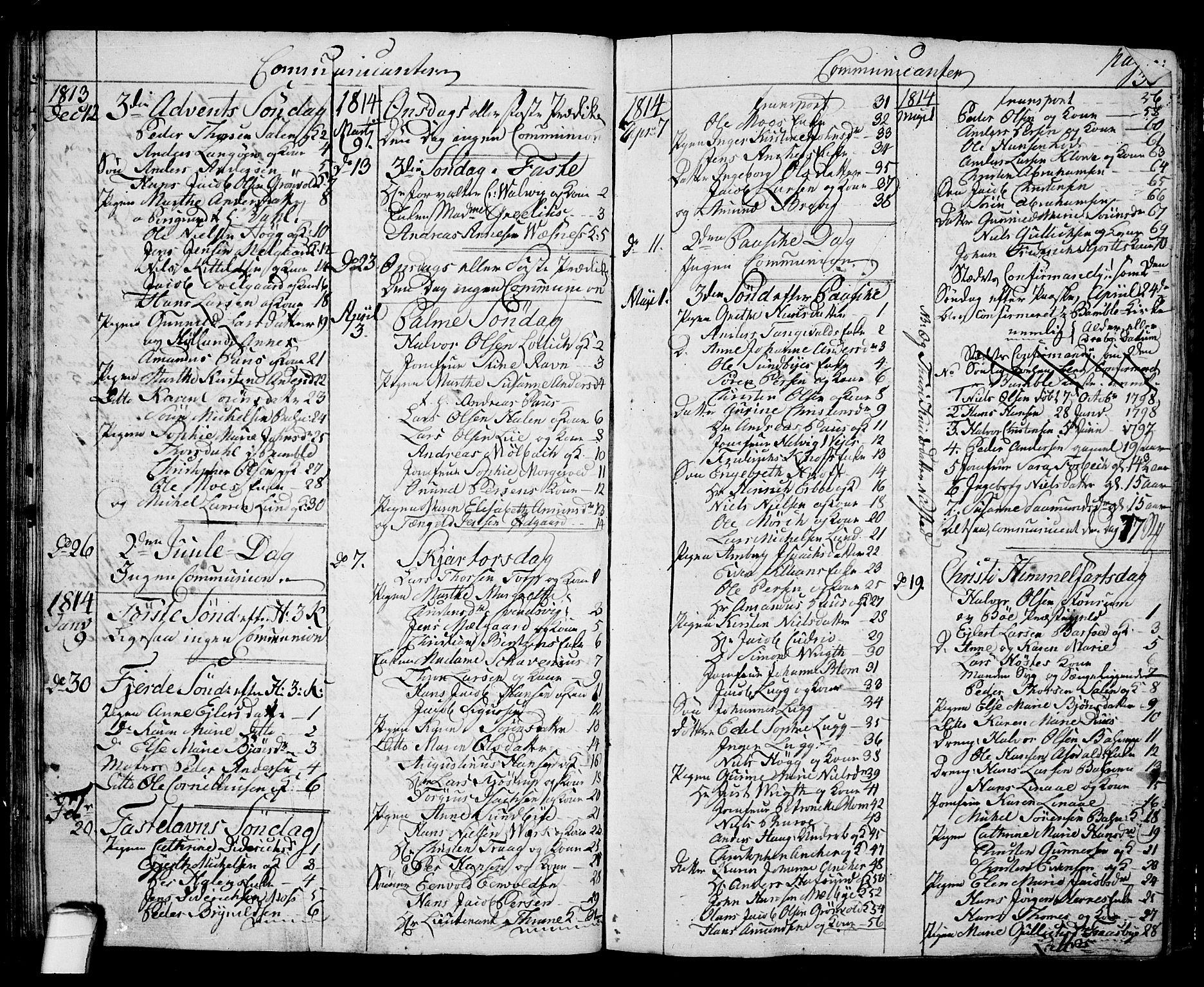SAKO, Langesund kirkebøker, G/Ga/L0002: Klokkerbok nr. 2, 1801-1815, s. 36