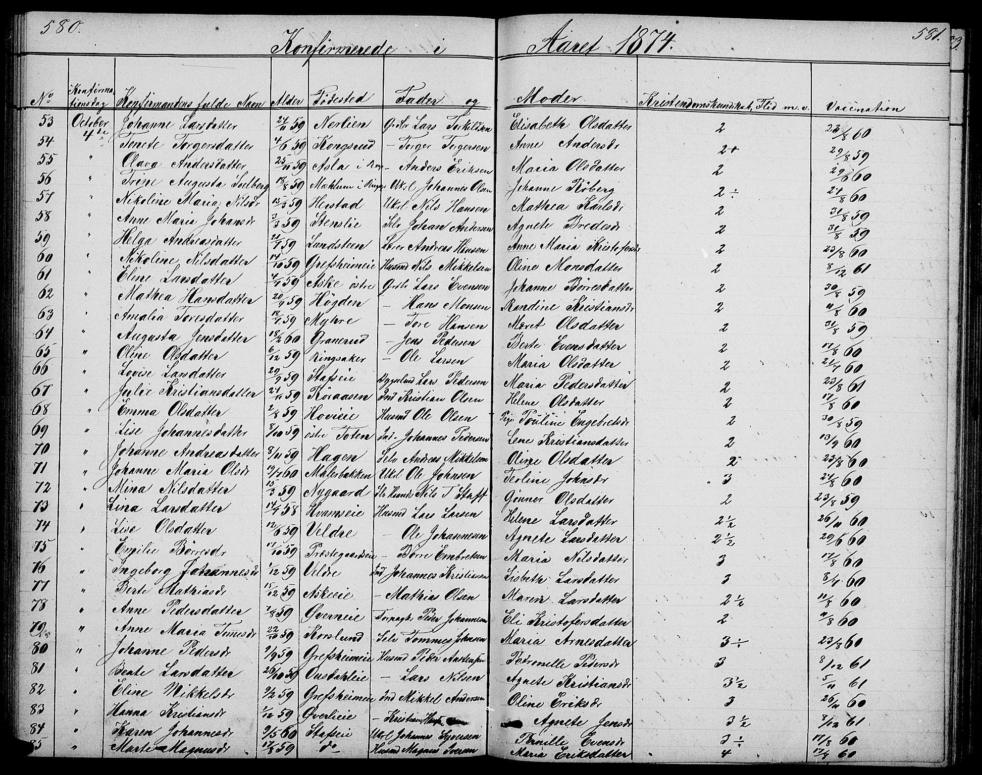 SAH, Nes prestekontor, L/La/L0005: Klokkerbok nr. 5, 1852-1889, s. 580-581