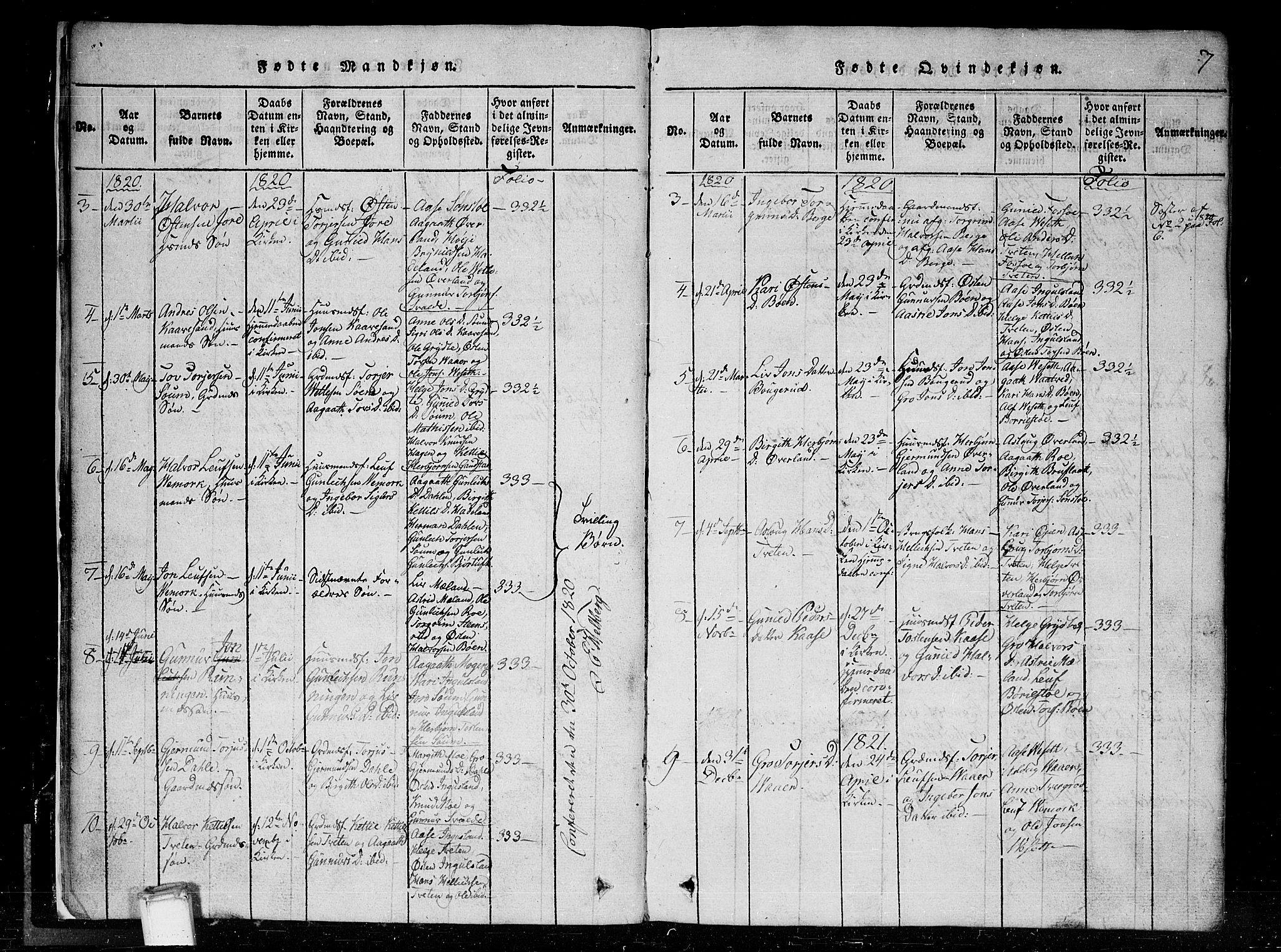SAKO, Tinn kirkebøker, G/Gc/L0001: Klokkerbok nr. III 1, 1815-1879, s. 7