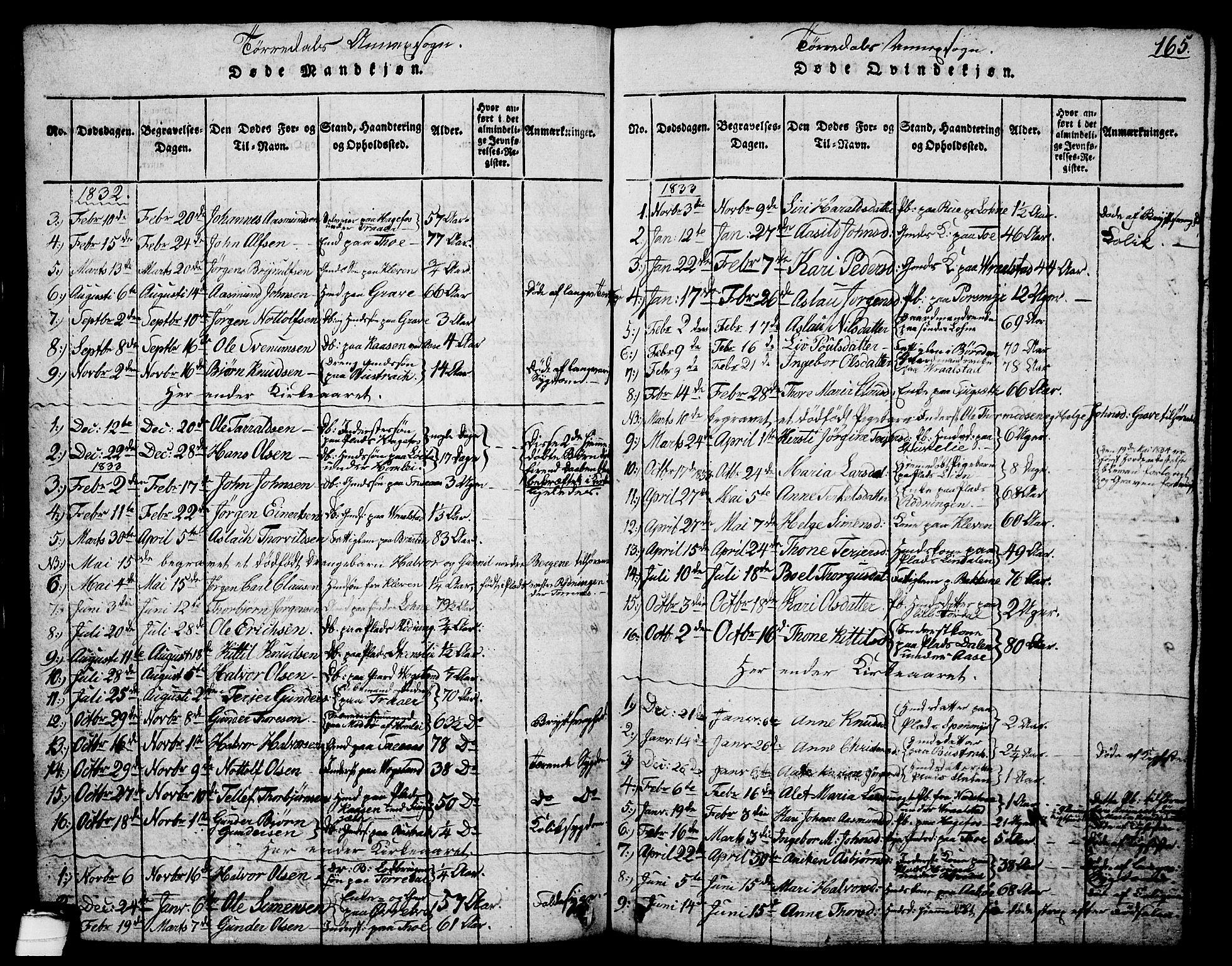 SAKO, Drangedal kirkebøker, G/Ga/L0001: Klokkerbok nr. I 1 /2, 1814-1856, s. 165