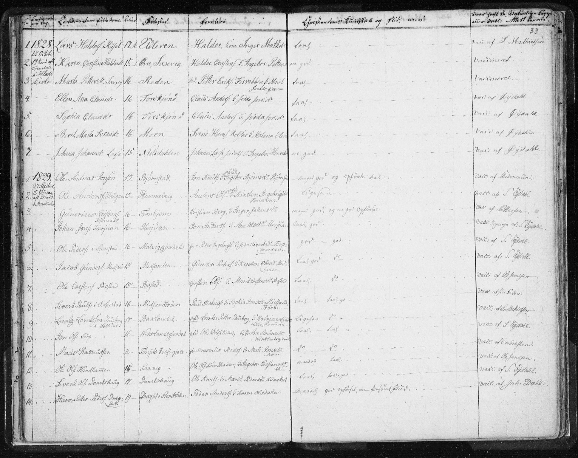 SAT, Ministerialprotokoller, klokkerbøker og fødselsregistre - Sør-Trøndelag, 616/L0404: Ministerialbok nr. 616A01, 1823-1831, s. 33