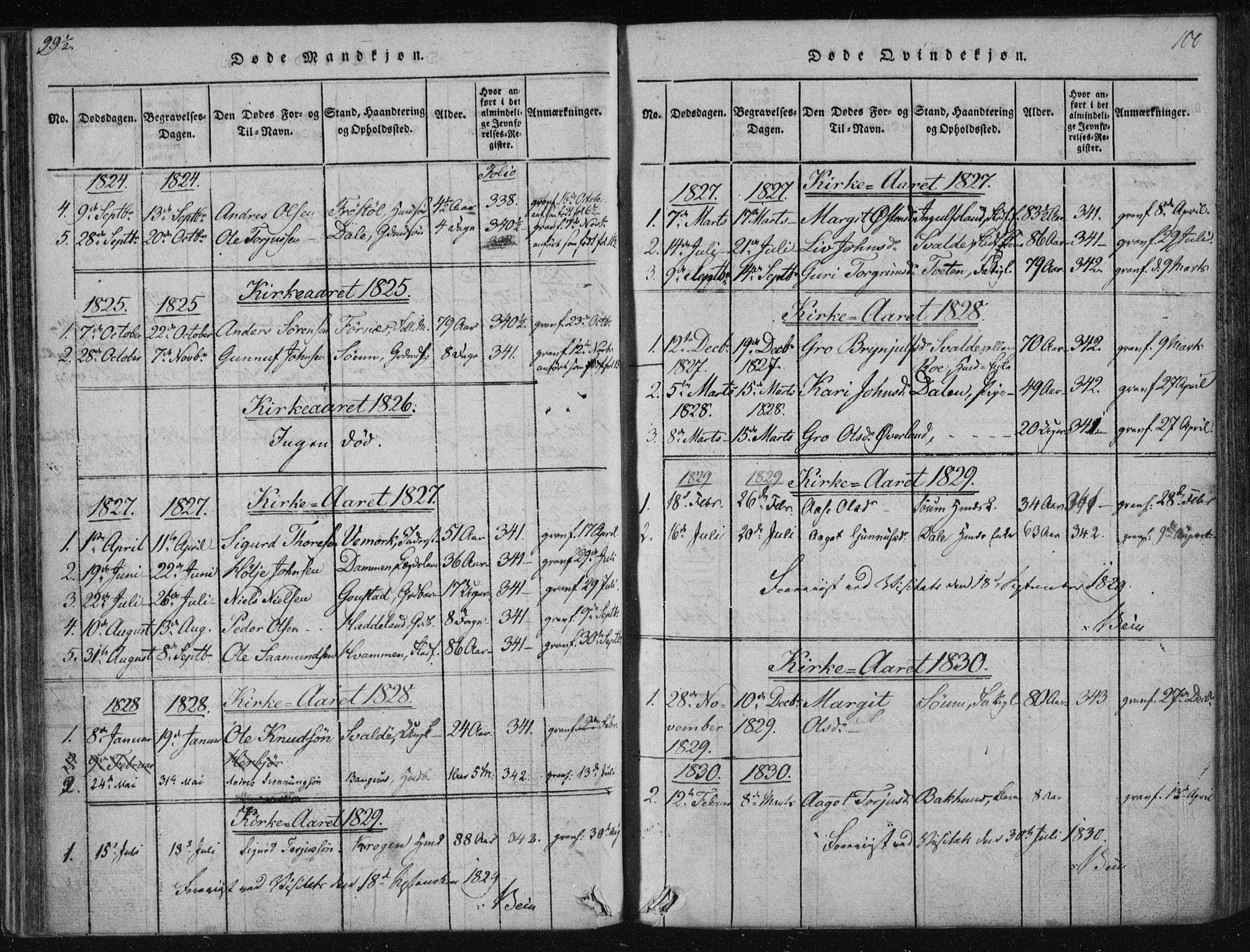 SAKO, Tinn kirkebøker, F/Fc/L0001: Ministerialbok nr. III 1, 1815-1843, s. 100
