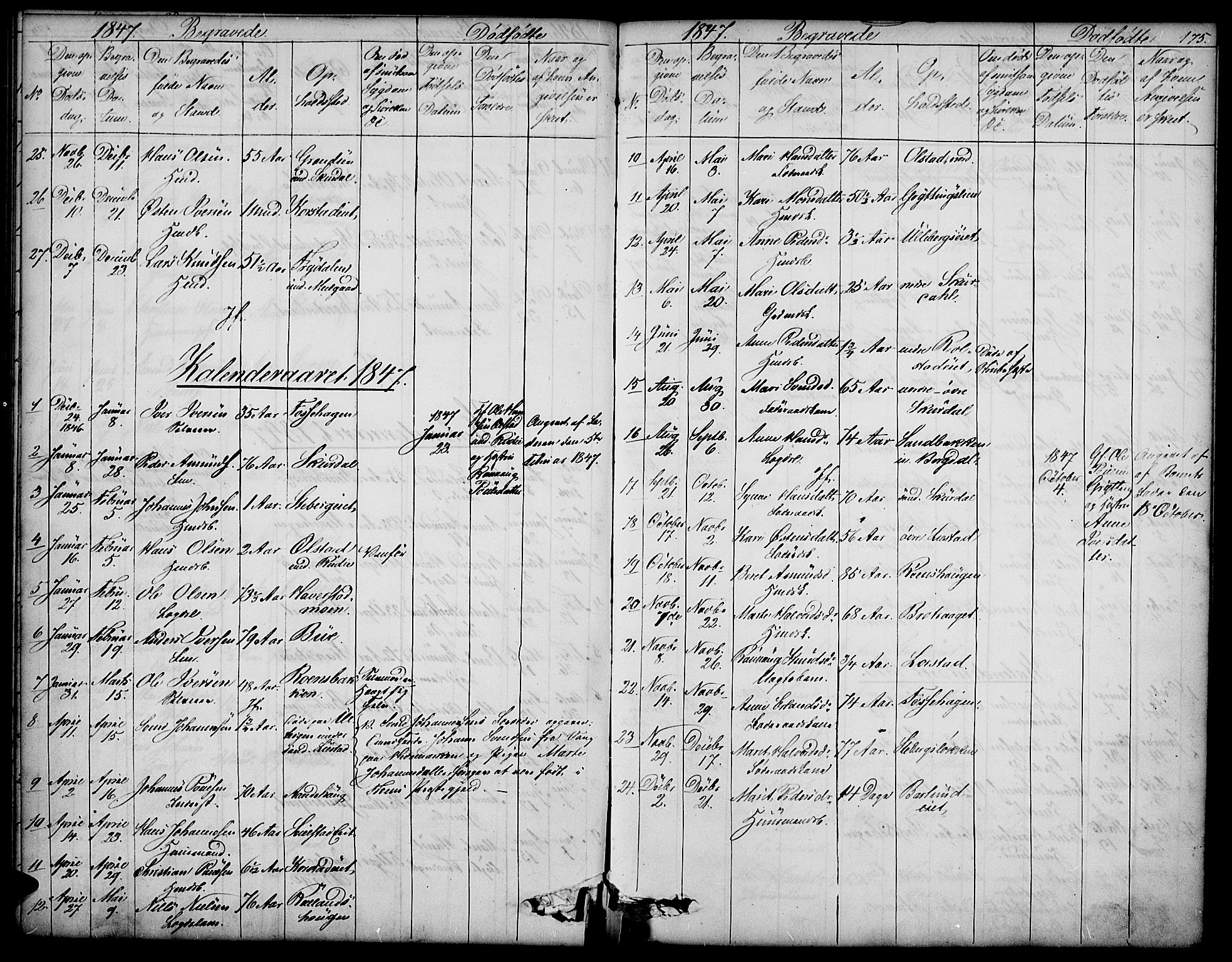 SAH, Sør-Fron prestekontor, H/Ha/Hab/L0001: Klokkerbok nr. 1, 1844-1863, s. 175