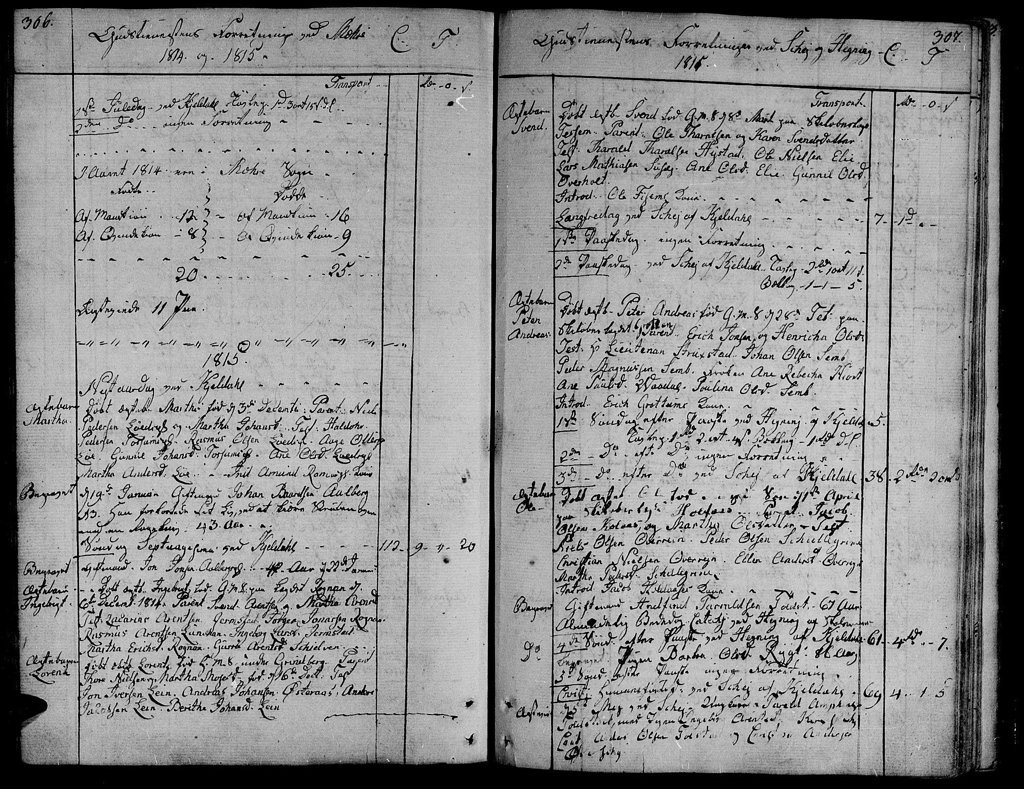 SAT, Ministerialprotokoller, klokkerbøker og fødselsregistre - Nord-Trøndelag, 735/L0332: Ministerialbok nr. 735A03, 1795-1816, s. 306-307
