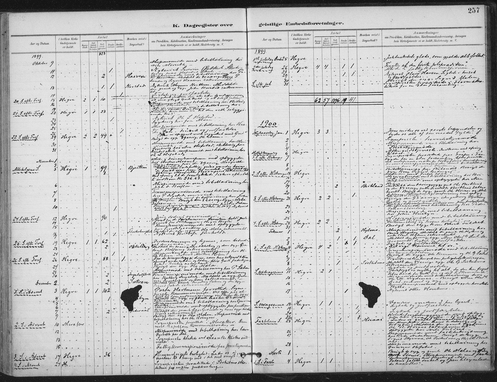 SAT, Ministerialprotokoller, klokkerbøker og fødselsregistre - Nord-Trøndelag, 703/L0031: Ministerialbok nr. 703A04, 1893-1914, s. 257