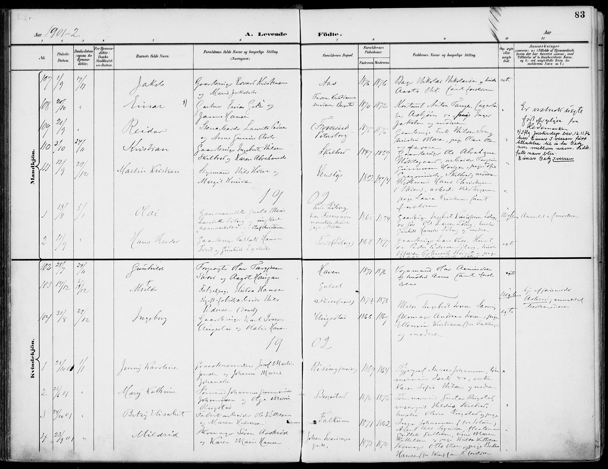 SAKO, Gjerpen kirkebøker, F/Fa/L0011: Ministerialbok nr. 11, 1896-1904, s. 83
