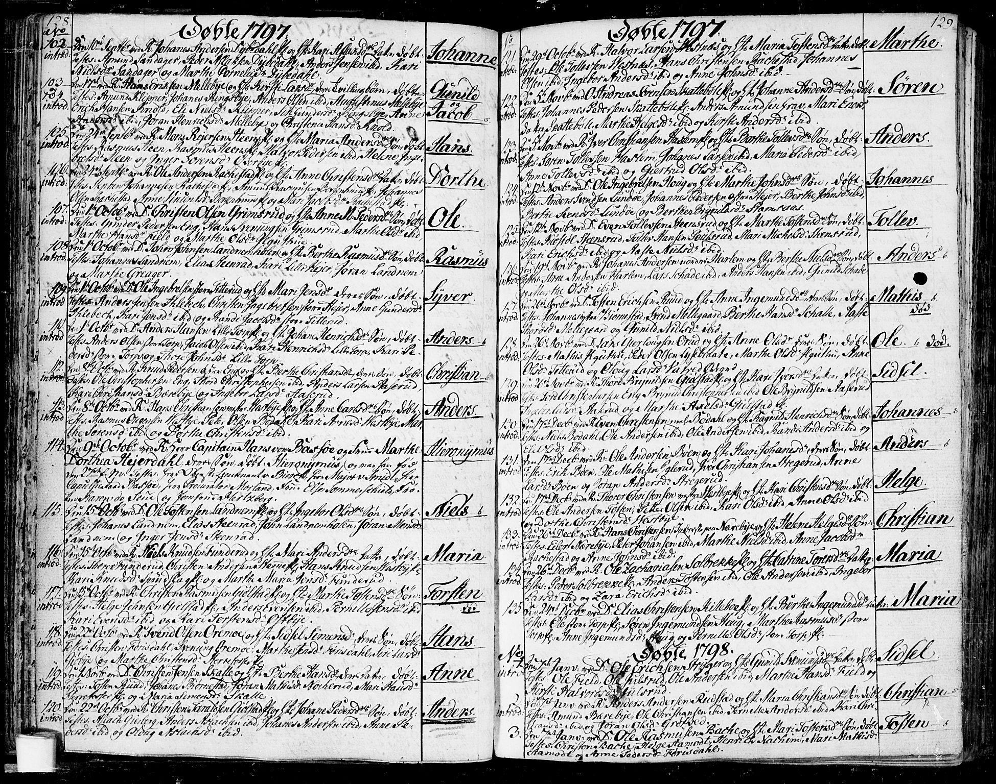 SAO, Rakkestad prestekontor Kirkebøker, F/Fa/L0005: Ministerialbok nr. I 5, 1784-1814, s. 128-129