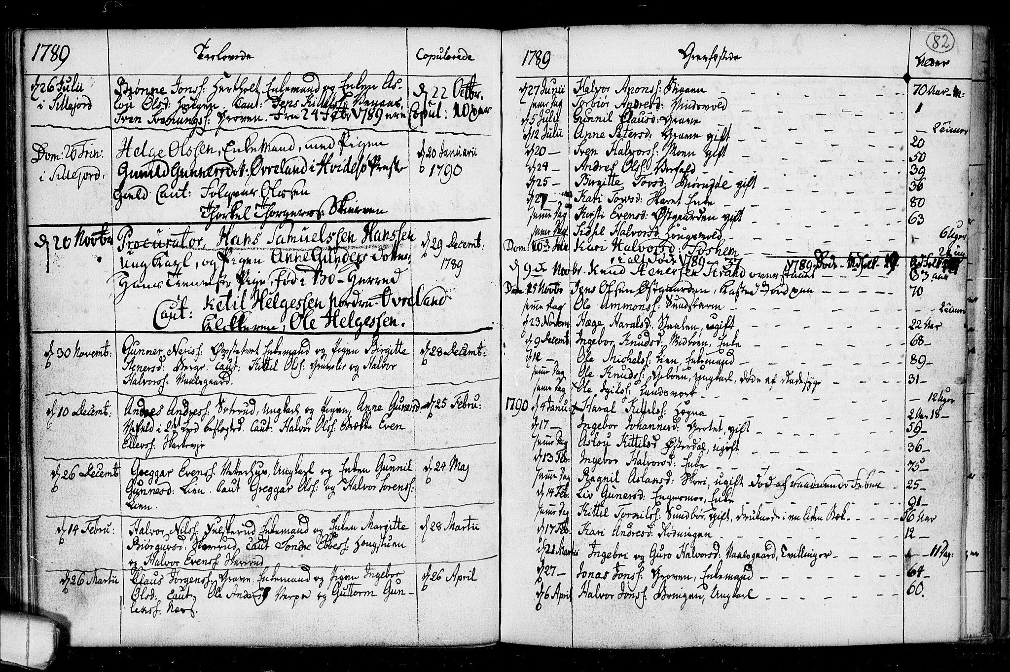 SAKO, Seljord kirkebøker, F/Fa/L0008: Ministerialbok nr. I 8, 1755-1814, s. 82